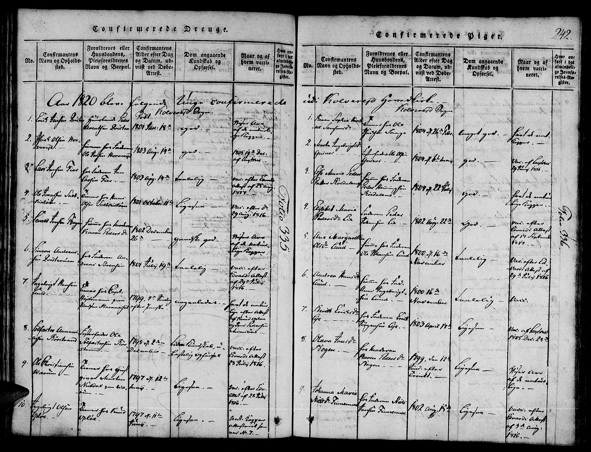 SAT, Ministerialprotokoller, klokkerbøker og fødselsregistre - Nord-Trøndelag, 780/L0636: Ministerialbok nr. 780A03 /1, 1815-1830, s. 242
