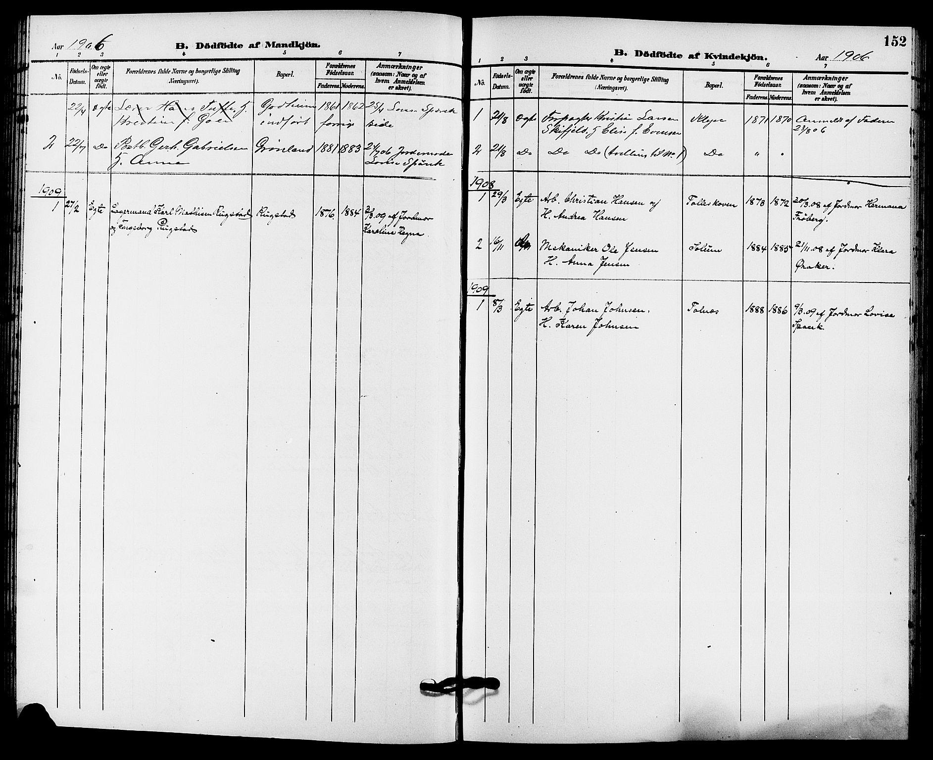 SAKO, Solum kirkebøker, G/Ga/L0008: Klokkerbok nr. I 8, 1898-1909, s. 152