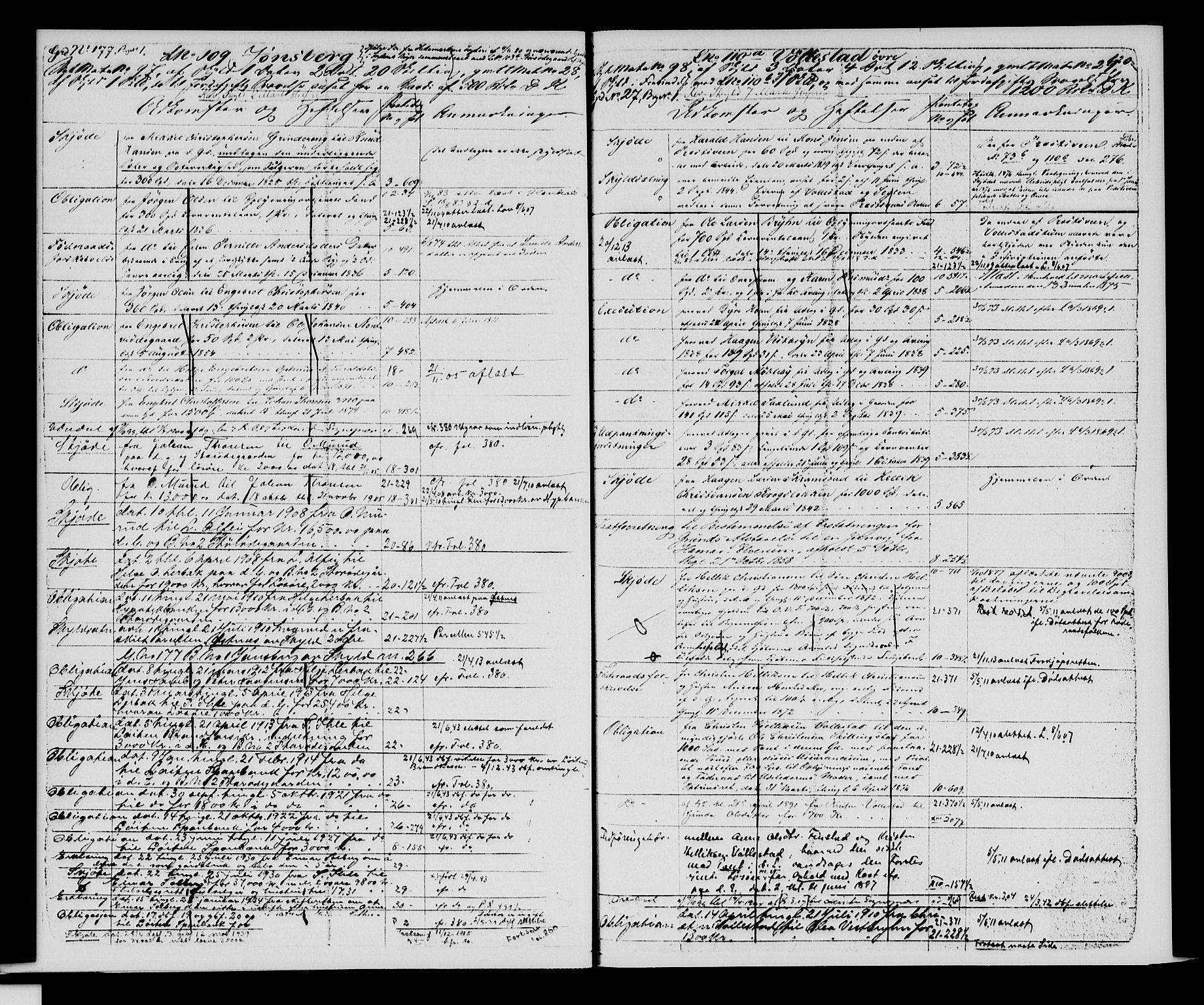 SAH, Sør-Hedmark sorenskriveri, H/Ha/Hac/Hacc/L0001: Panteregister nr. 3.1, 1855-1943, s. 120