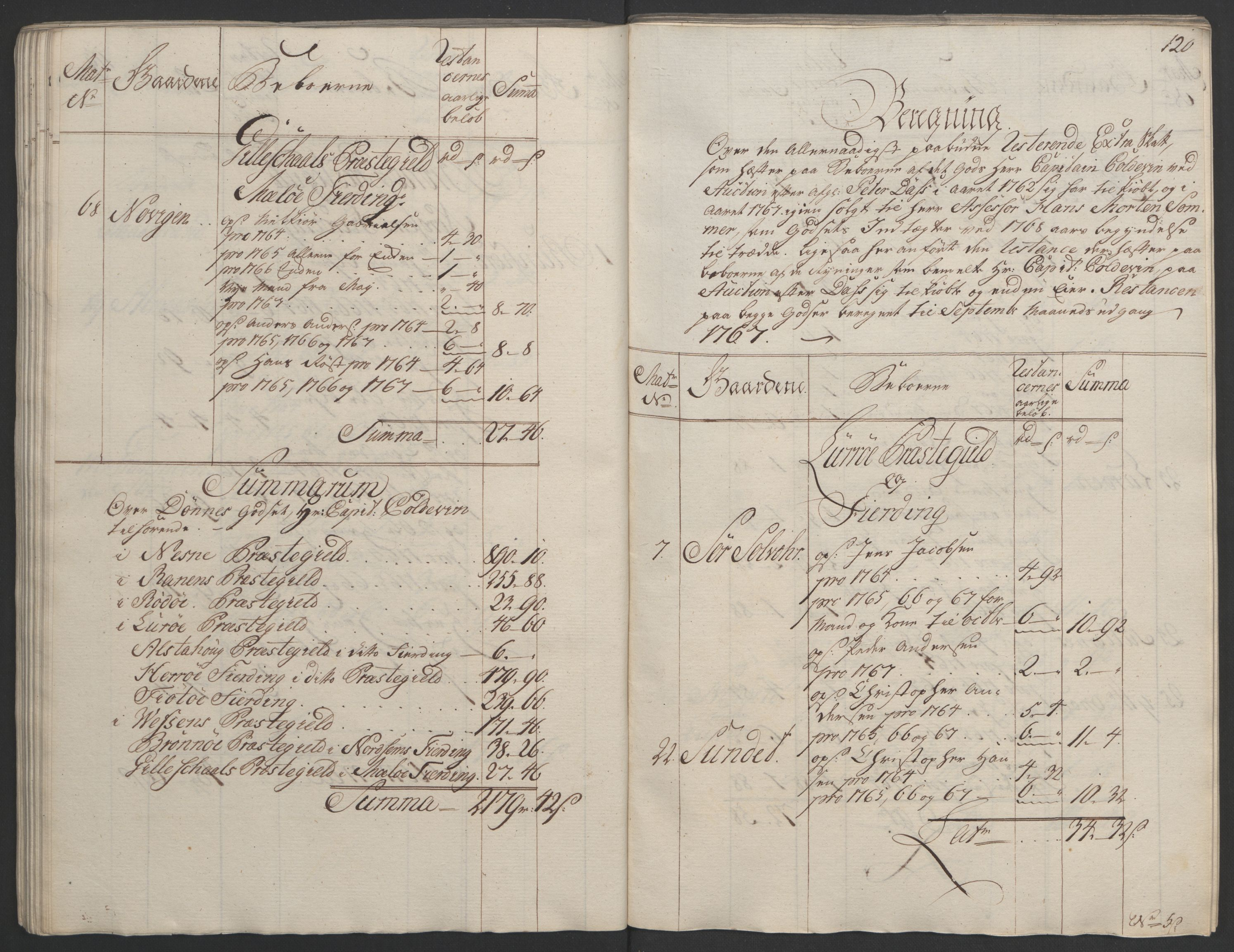 RA, Rentekammeret inntil 1814, Realistisk ordnet avdeling, Ol/L0023: [Gg 10]: Ekstraskatten, 23.09.1762. Helgeland (restanseregister), 1767-1772, s. 117