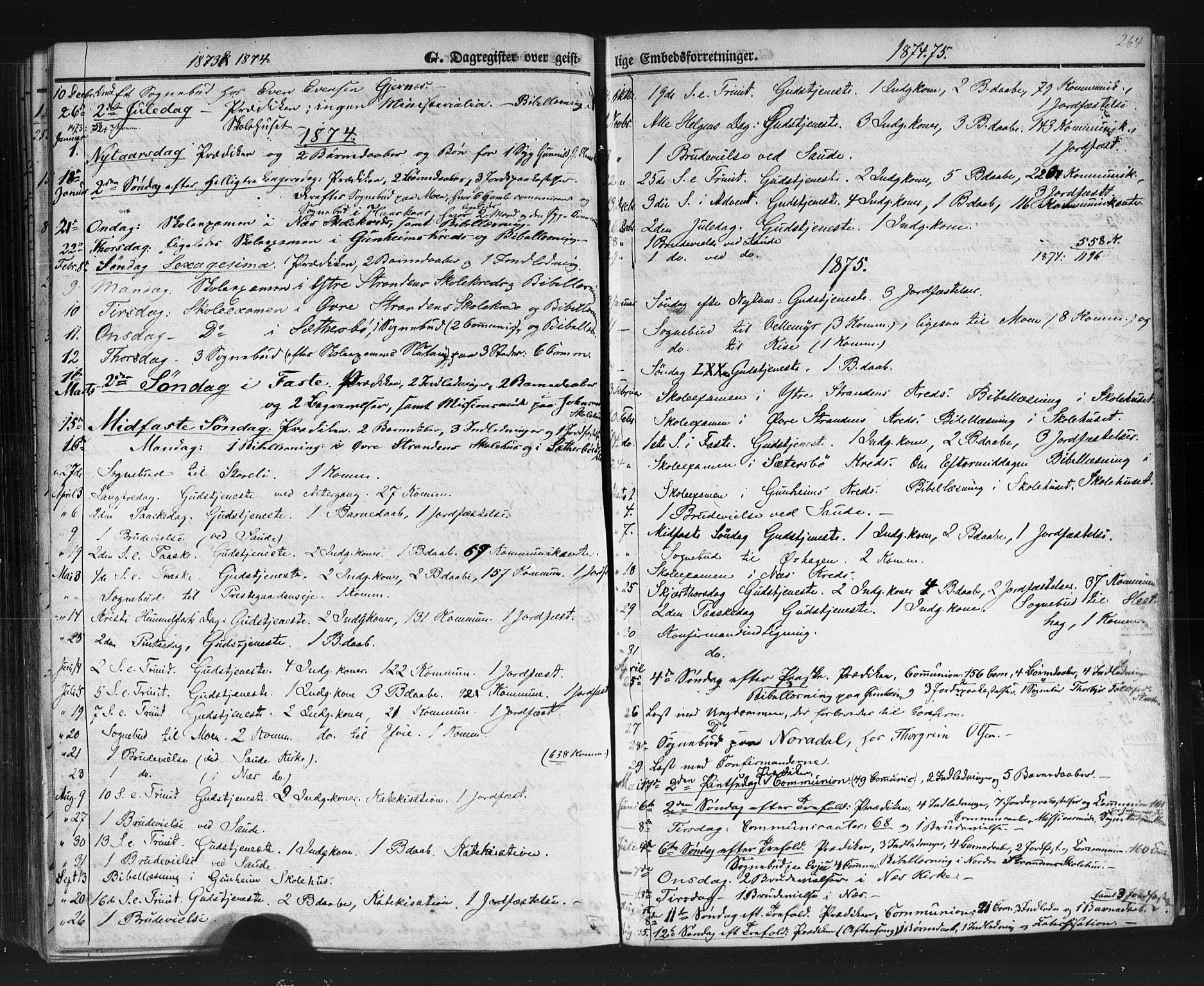 SAKO, Sauherad kirkebøker, F/Fb/L0001: Ministerialbok nr. II 1, 1851-1877, s. 264