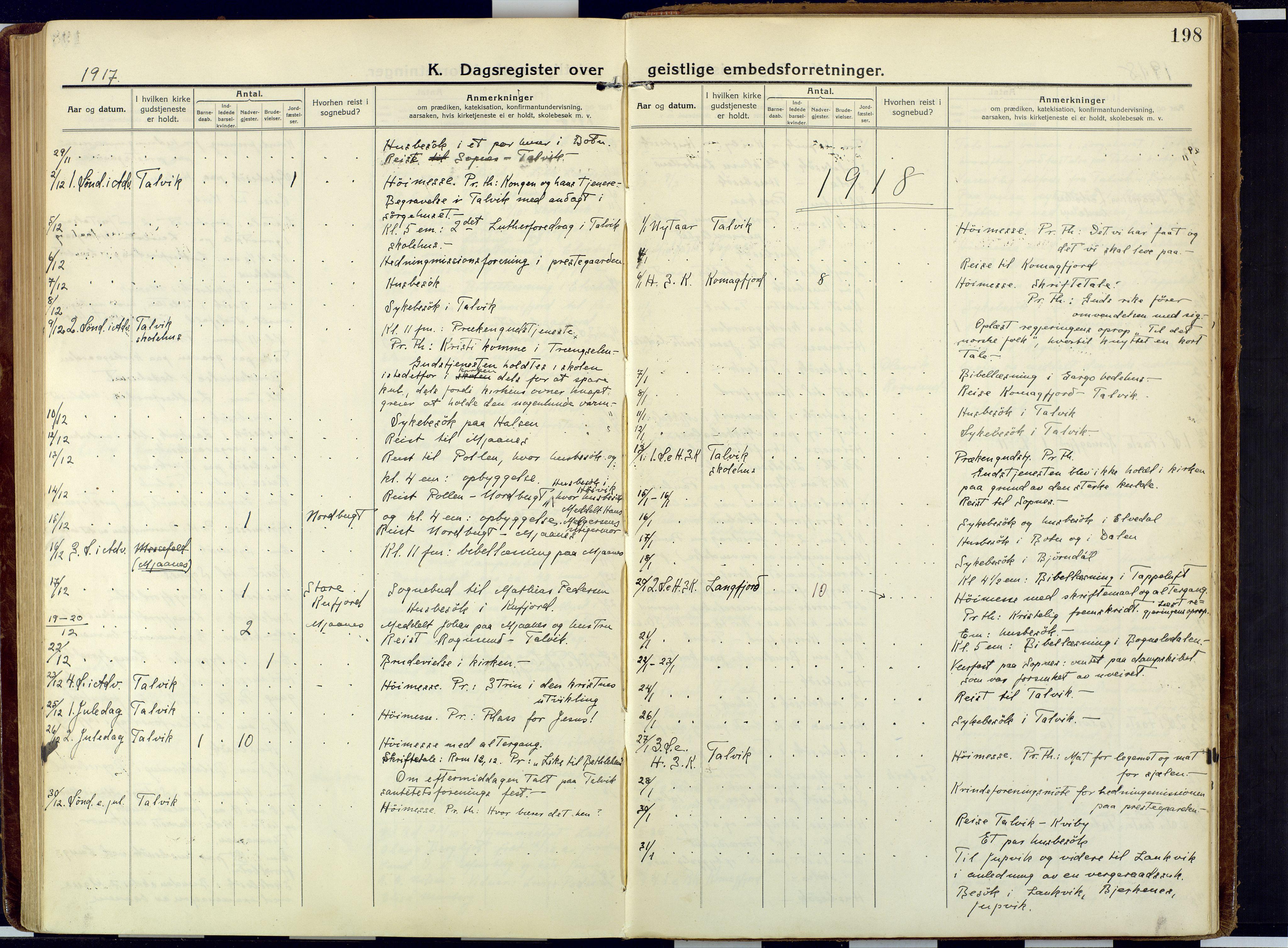 SATØ, Talvik sokneprestkontor, H/Ha/L0018kirke: Ministerialbok nr. 18, 1915-1924, s. 198