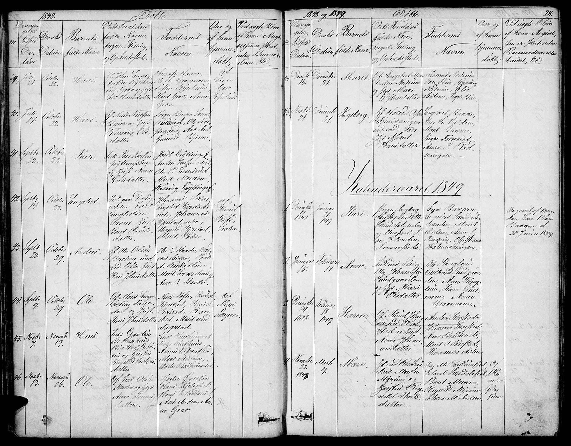 SAH, Sør-Fron prestekontor, H/Ha/Hab/L0001: Klokkerbok nr. 1, 1844-1863, s. 28