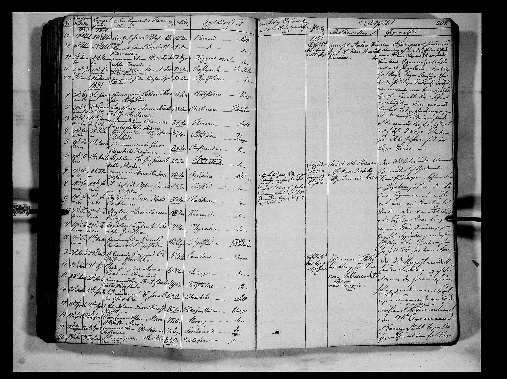 SAH, Vågå prestekontor, Ministerialbok nr. 5 /1, 1842-1856, s. 201