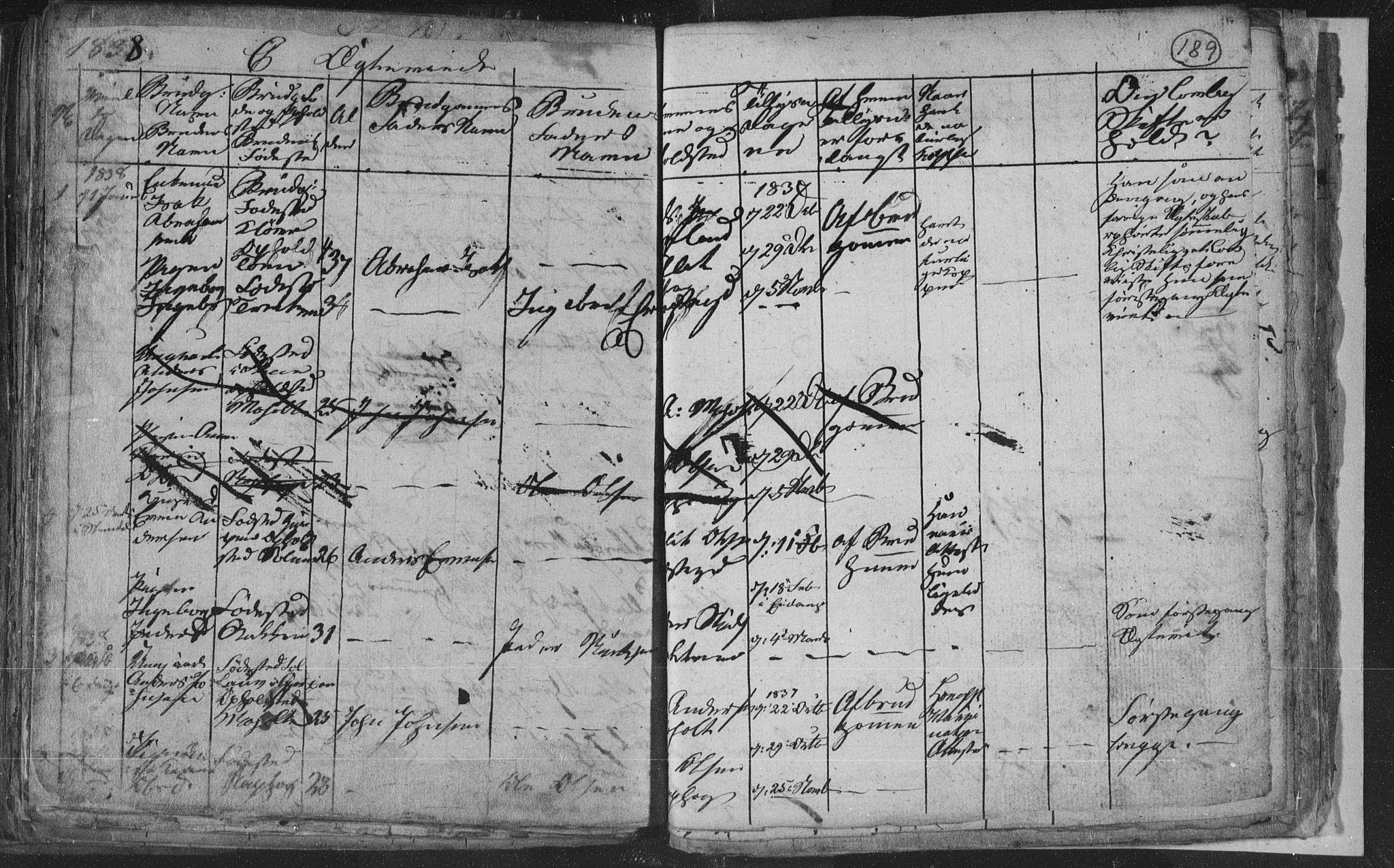 SAKO, Siljan kirkebøker, G/Ga/L0001: Klokkerbok nr. 1, 1827-1847, s. 189