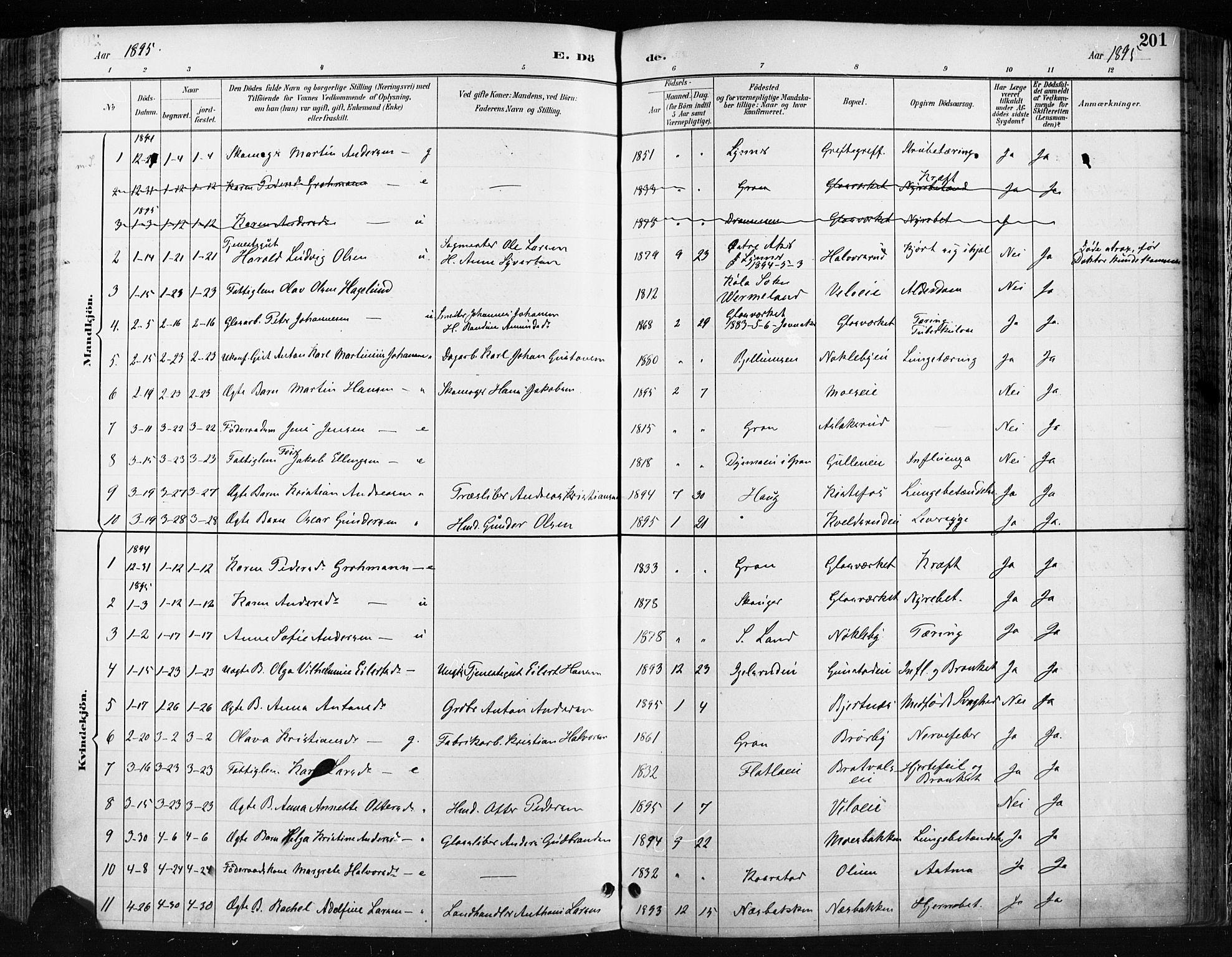SAH, Jevnaker prestekontor, Ministerialbok nr. 9, 1891-1901, s. 201