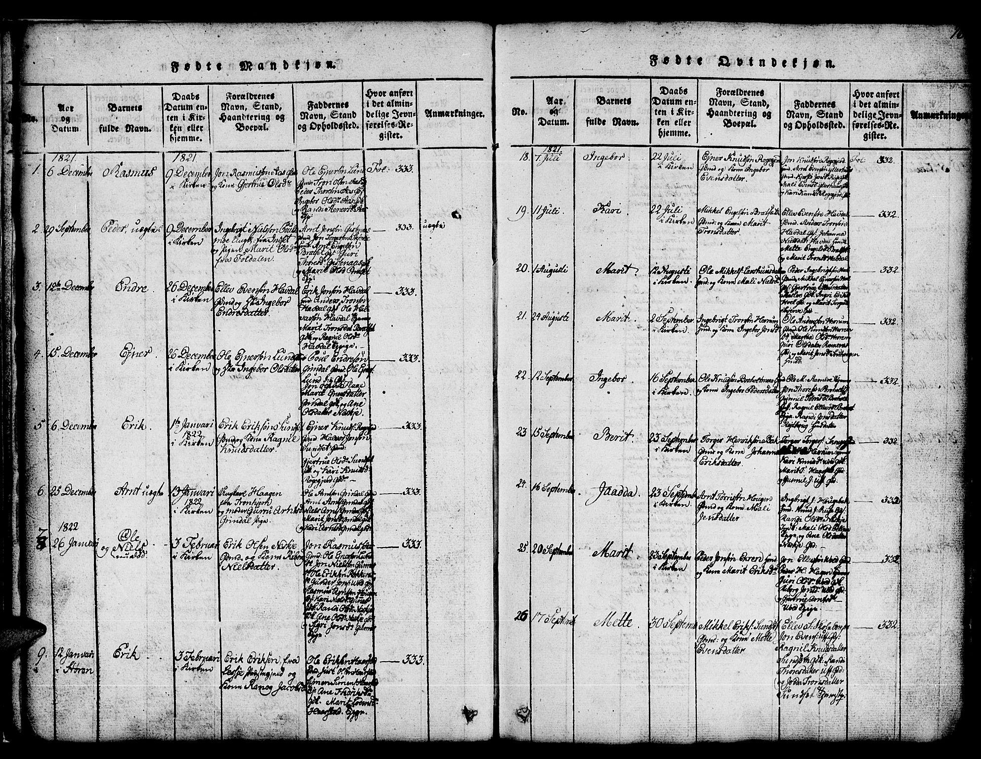 SAT, Ministerialprotokoller, klokkerbøker og fødselsregistre - Sør-Trøndelag, 674/L0874: Klokkerbok nr. 674C01, 1816-1860, s. 16