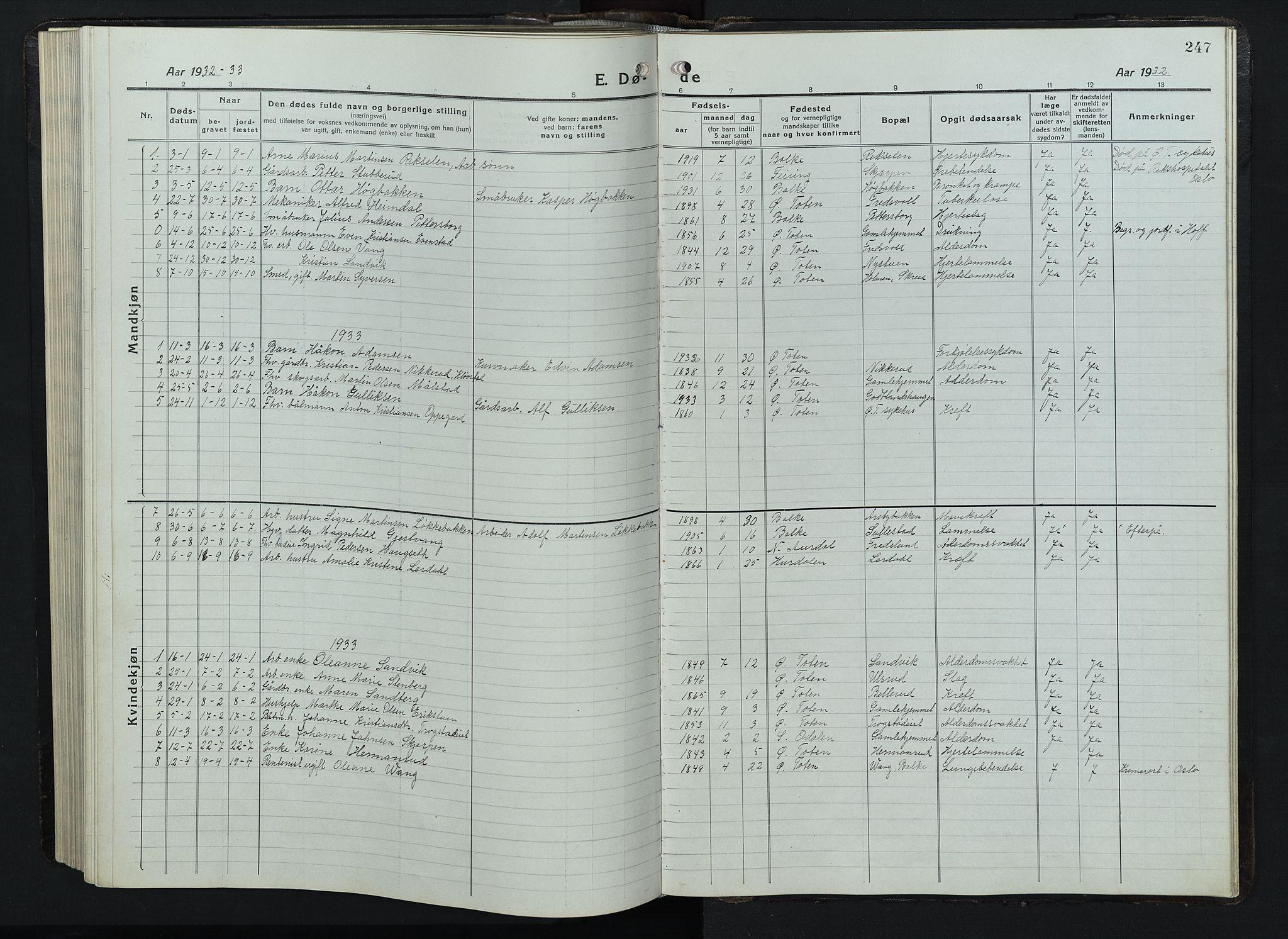 SAH, Balke prestekontor, Klokkerbok nr. 1, 1920-1955, s. 247
