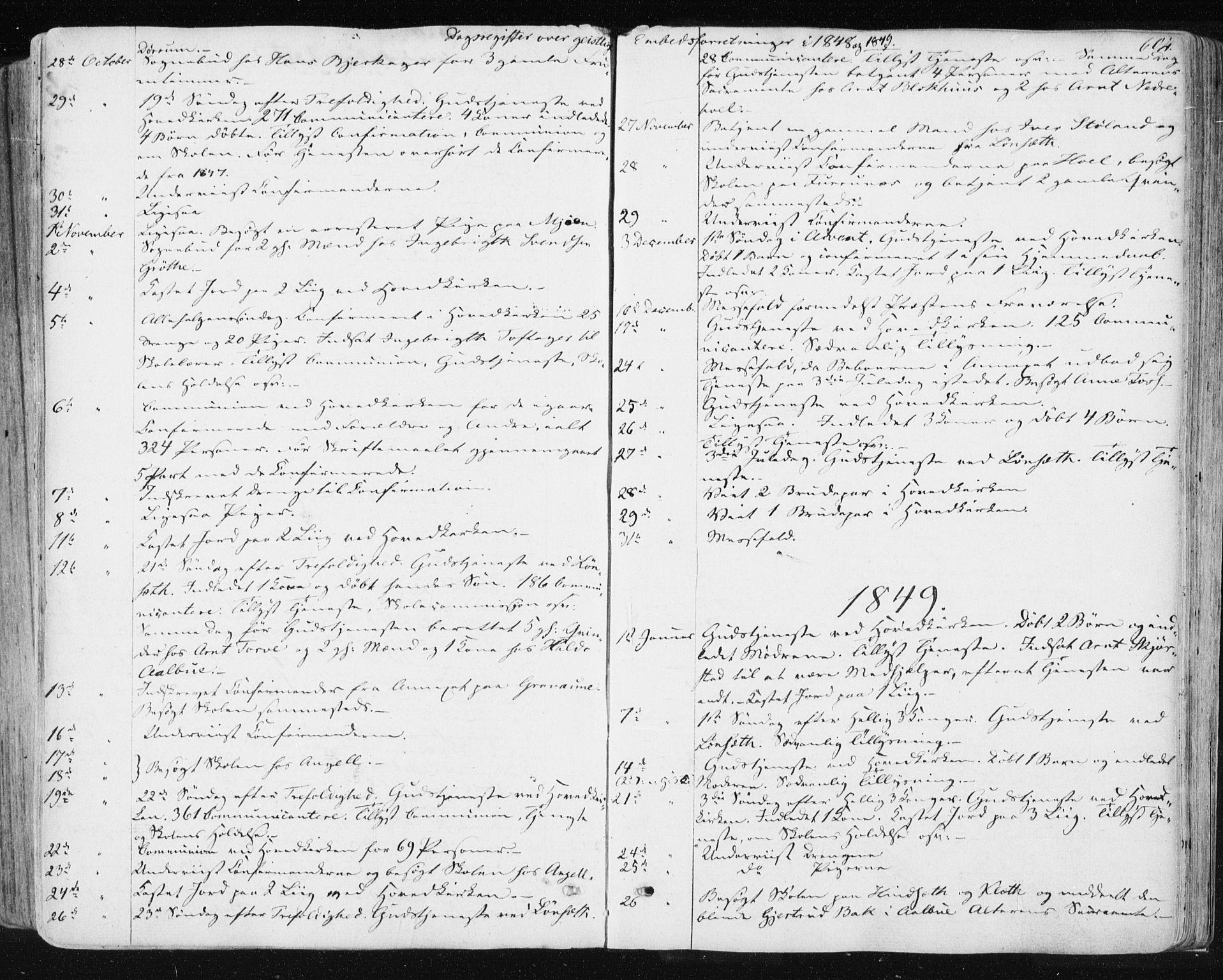 SAT, Ministerialprotokoller, klokkerbøker og fødselsregistre - Sør-Trøndelag, 678/L0899: Ministerialbok nr. 678A08, 1848-1872, s. 604
