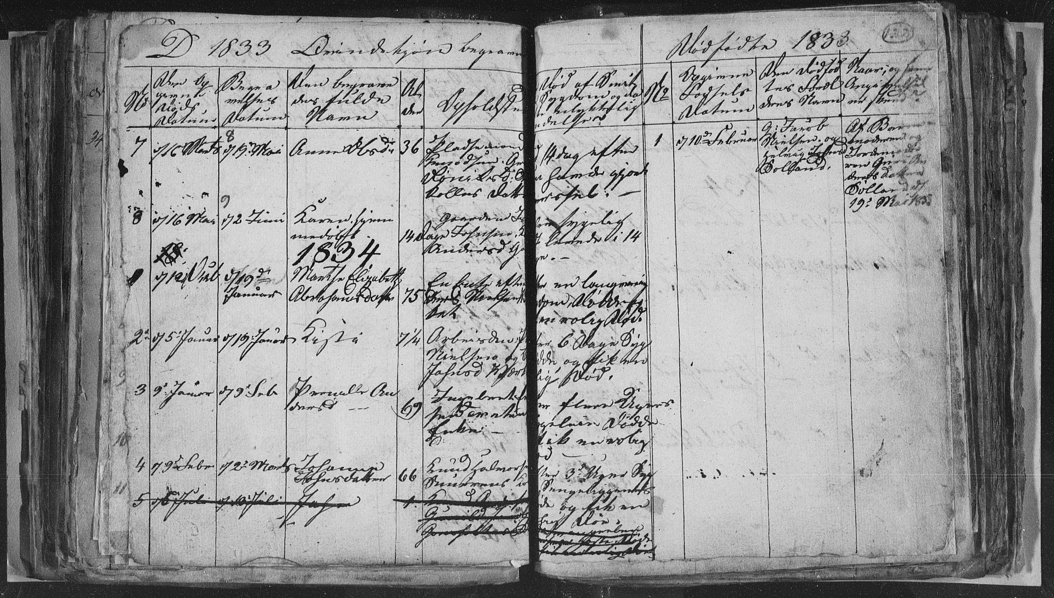 SAKO, Siljan kirkebøker, G/Ga/L0001: Klokkerbok nr. 1, 1827-1847, s. 122