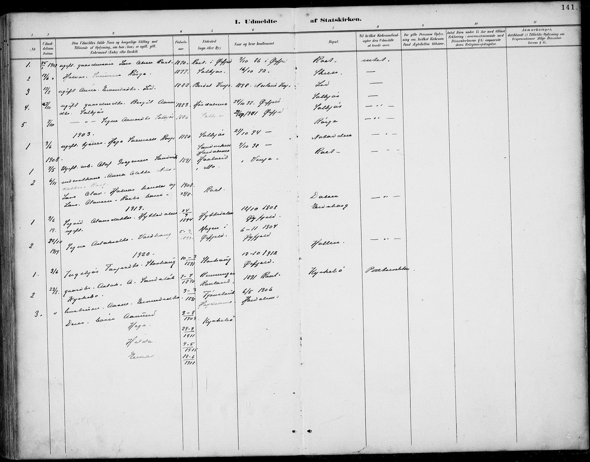 SAKO, Rauland kirkebøker, G/Gb/L0002: Klokkerbok nr. II 2, 1887-1937, s. 141
