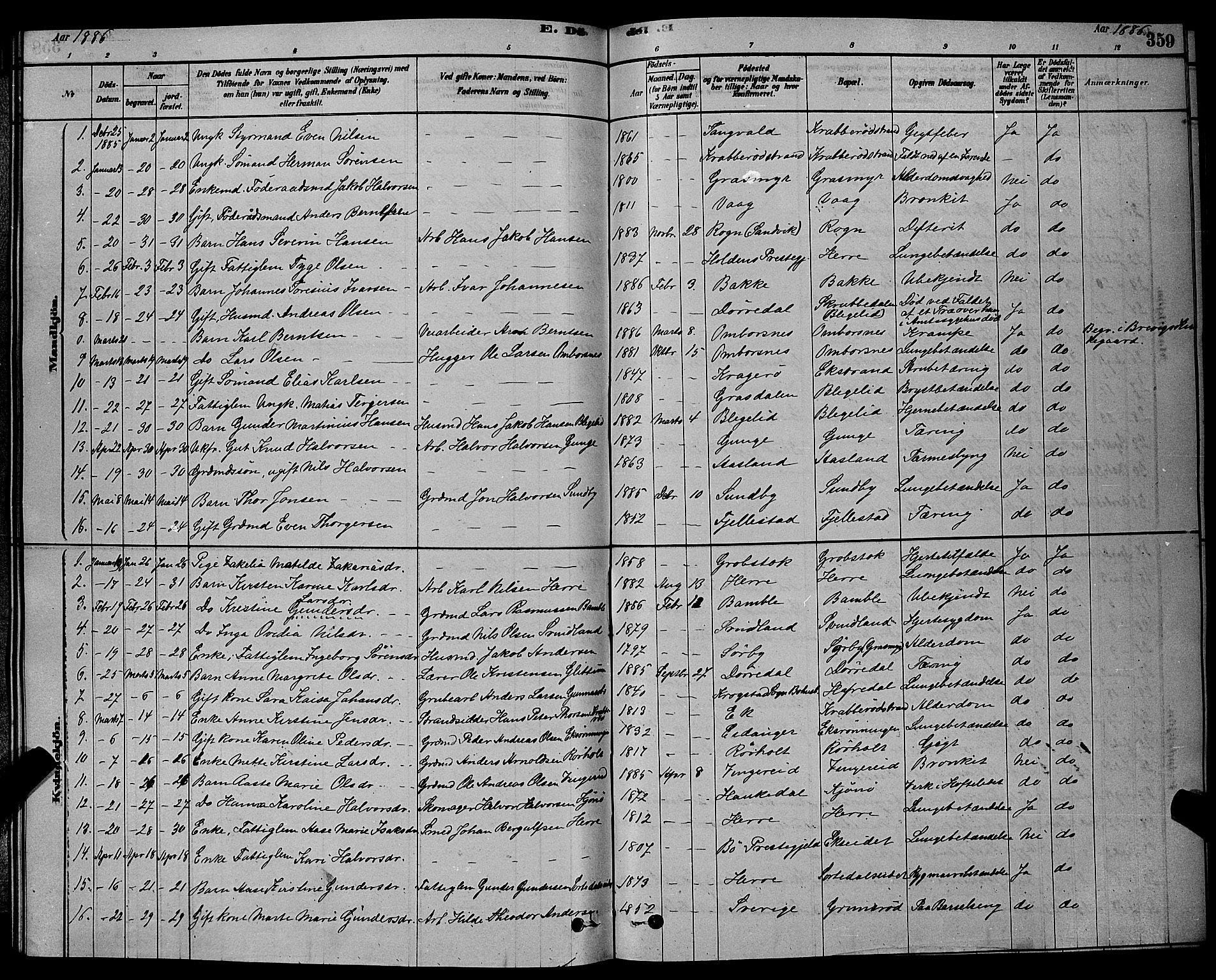 SAKO, Bamble kirkebøker, G/Ga/L0008: Klokkerbok nr. I 8, 1878-1888, s. 359