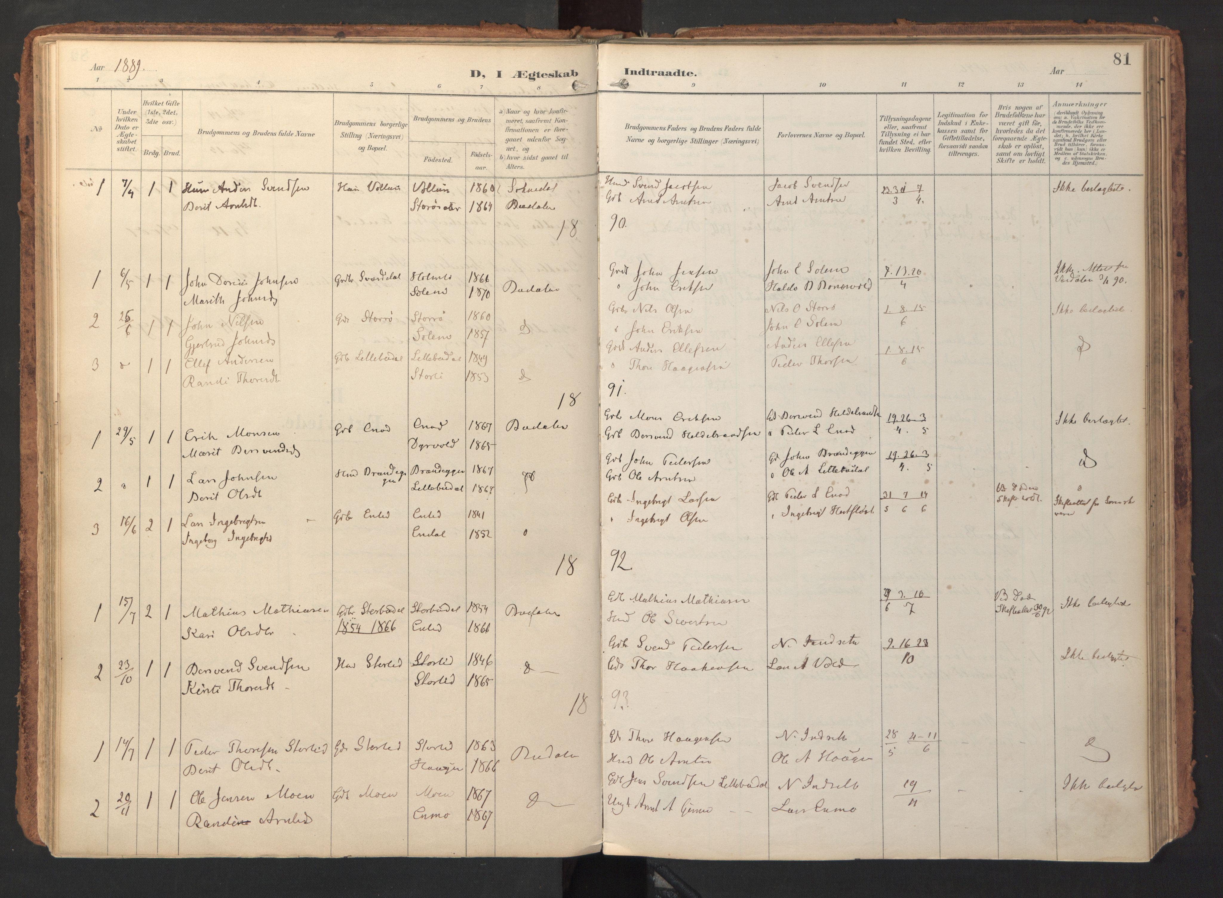 SAT, Ministerialprotokoller, klokkerbøker og fødselsregistre - Sør-Trøndelag, 690/L1050: Ministerialbok nr. 690A01, 1889-1929, s. 81
