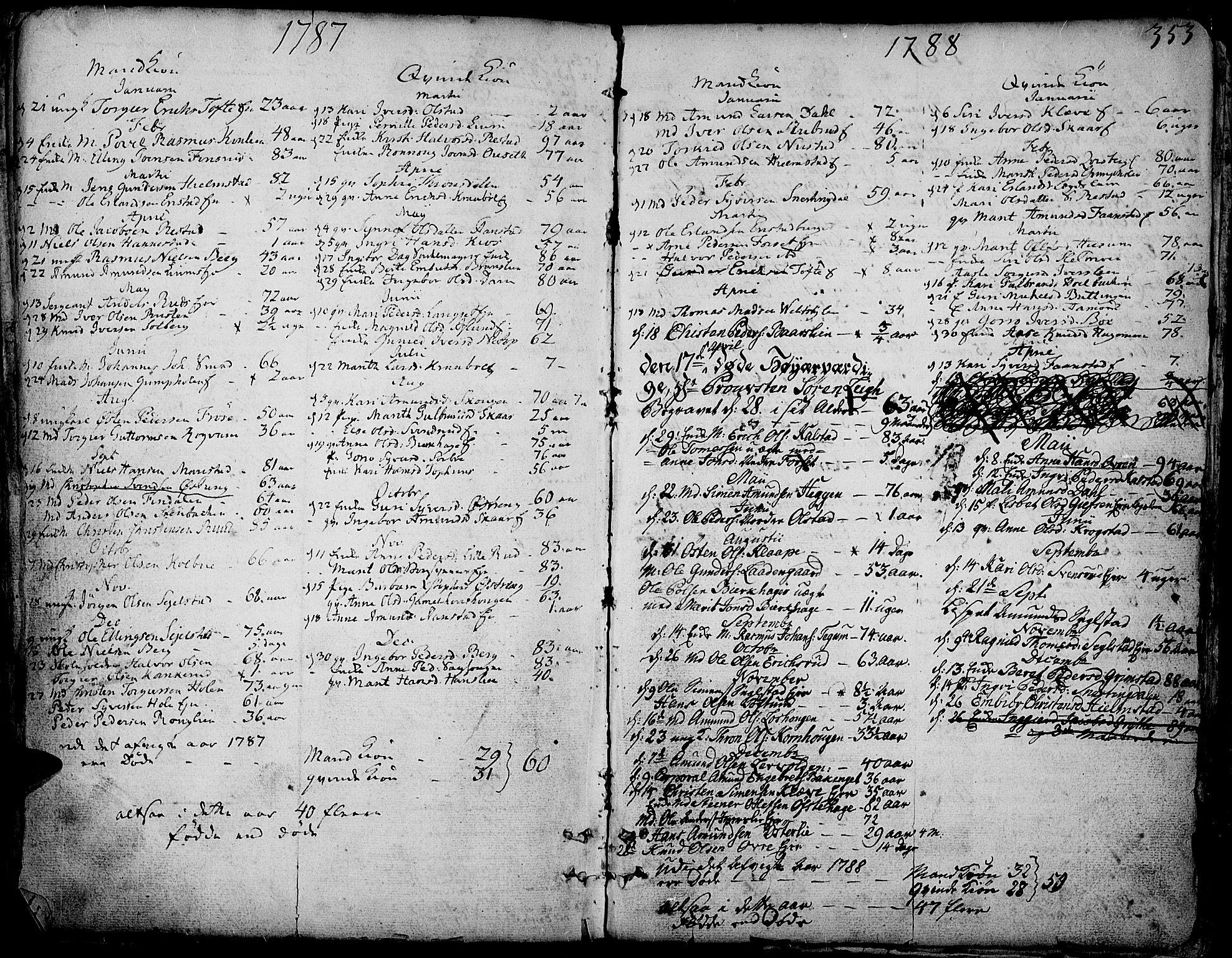 SAH, Gausdal prestekontor, Ministerialbok nr. 3, 1758-1809, s. 353