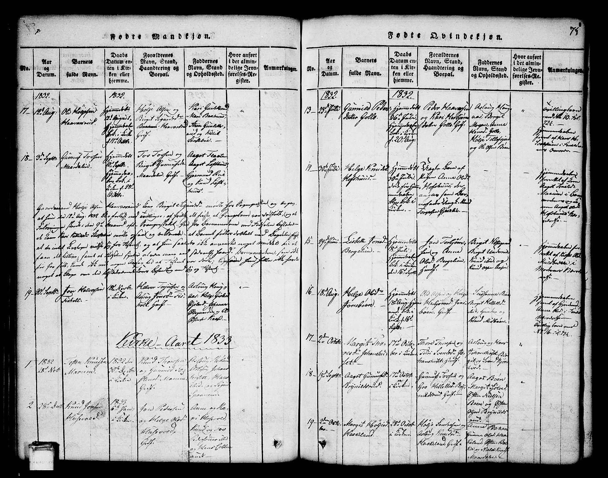 SAKO, Tinn kirkebøker, G/Ga/L0001: Klokkerbok nr. I 1, 1815-1850, s. 75