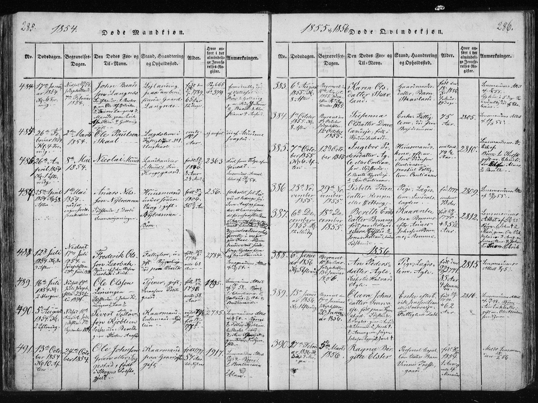SAT, Ministerialprotokoller, klokkerbøker og fødselsregistre - Nord-Trøndelag, 749/L0469: Ministerialbok nr. 749A03, 1817-1857, s. 285-286