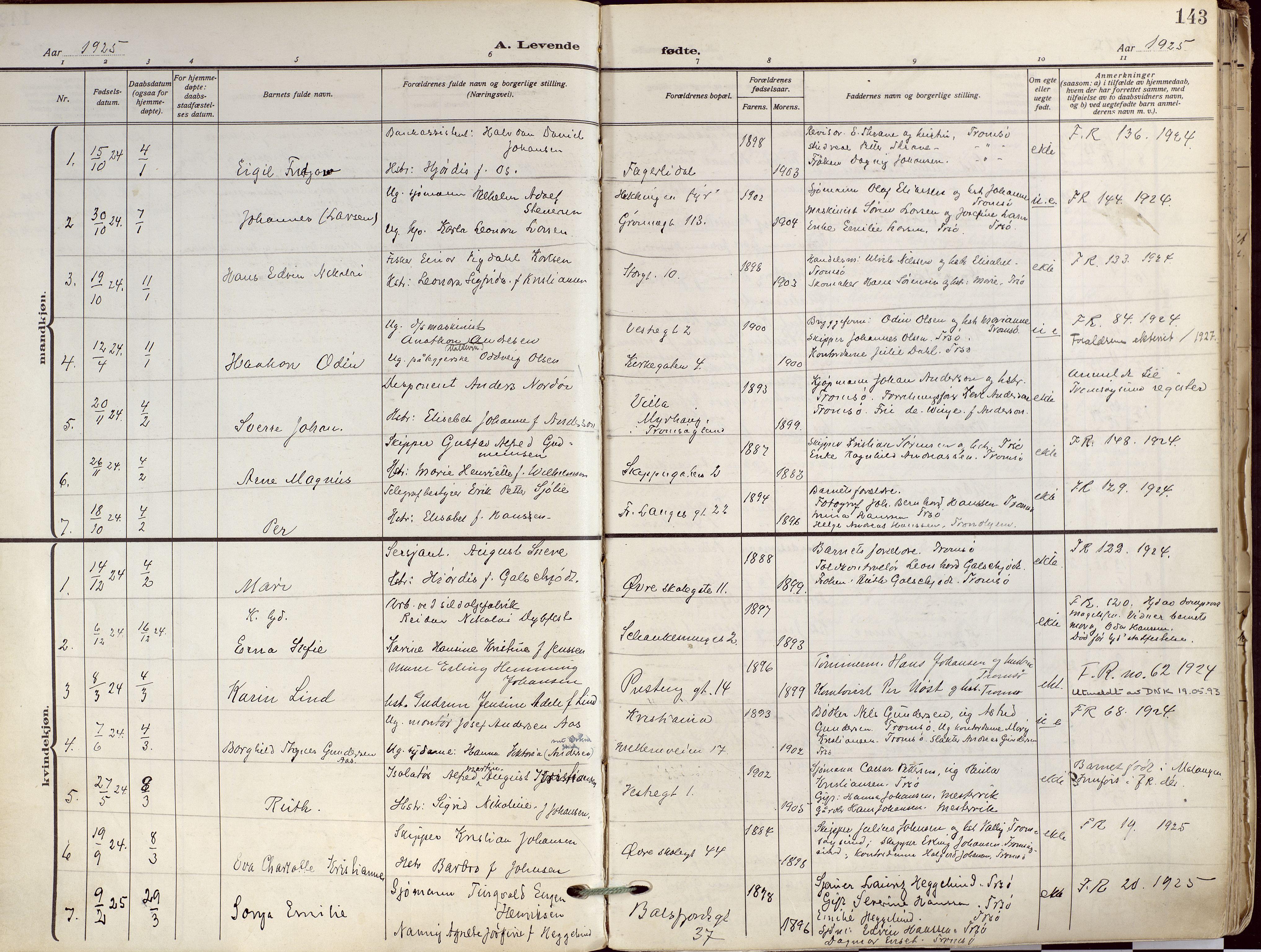 SATØ, Tromsø sokneprestkontor/stiftsprosti/domprosti, G/Ga/L0019kirke: Ministerialbok nr. 19, 1917-1927, s. 143