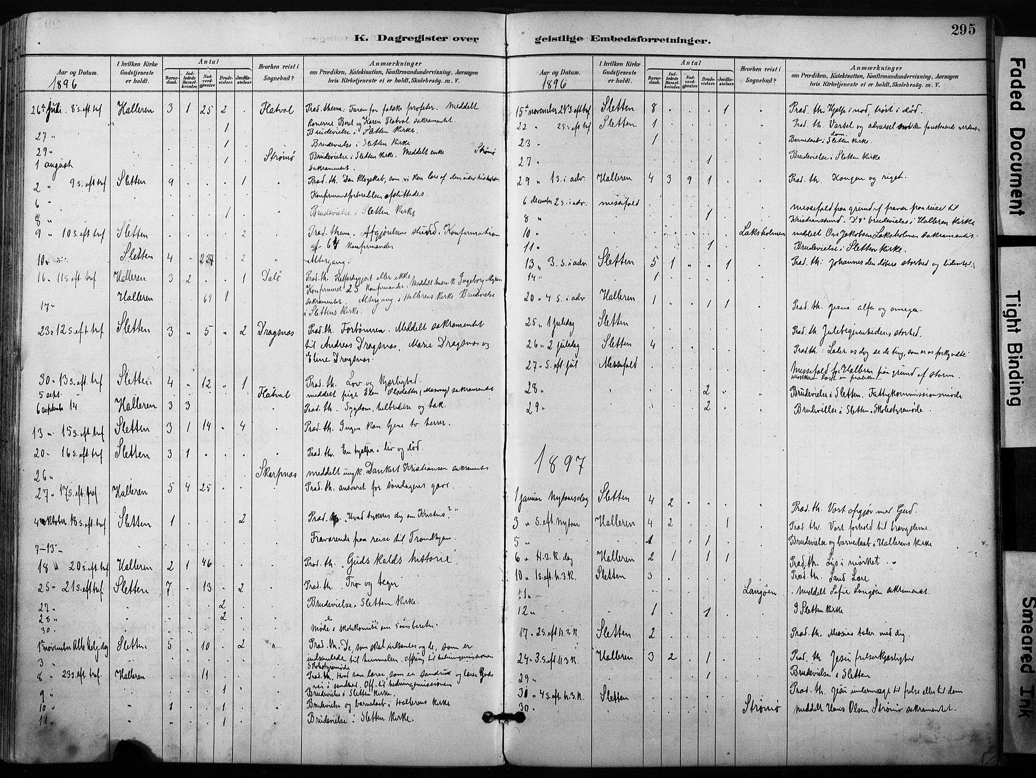 SAT, Ministerialprotokoller, klokkerbøker og fødselsregistre - Sør-Trøndelag, 640/L0579: Ministerialbok nr. 640A04, 1889-1902, s. 295