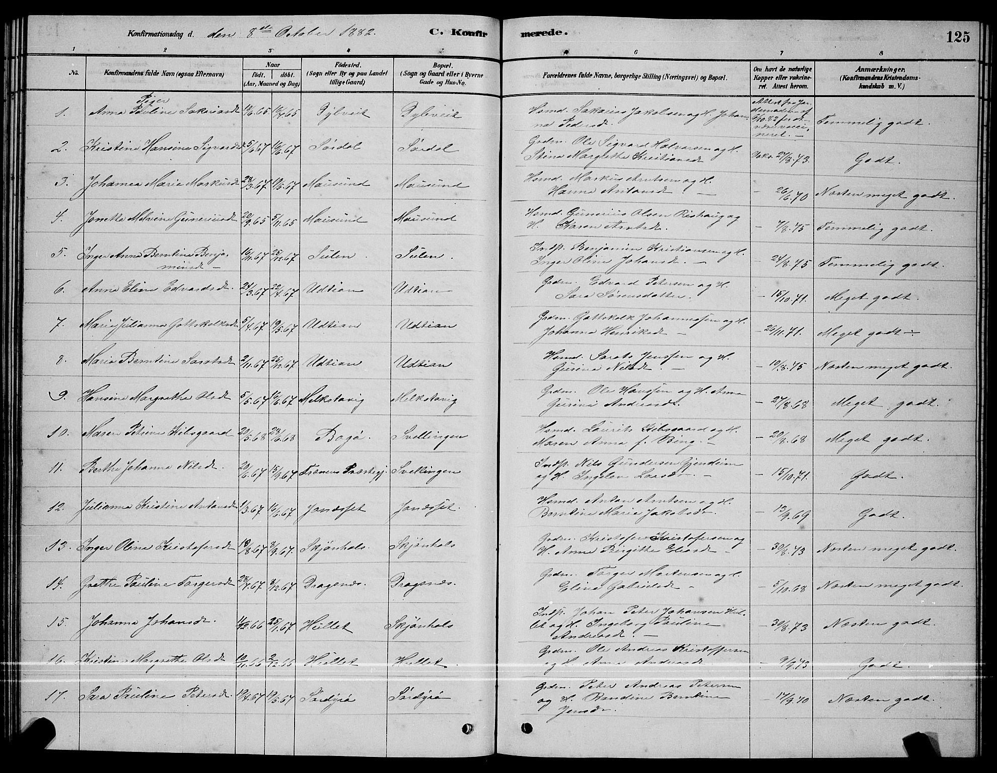 SAT, Ministerialprotokoller, klokkerbøker og fødselsregistre - Sør-Trøndelag, 640/L0585: Klokkerbok nr. 640C03, 1878-1891, s. 125