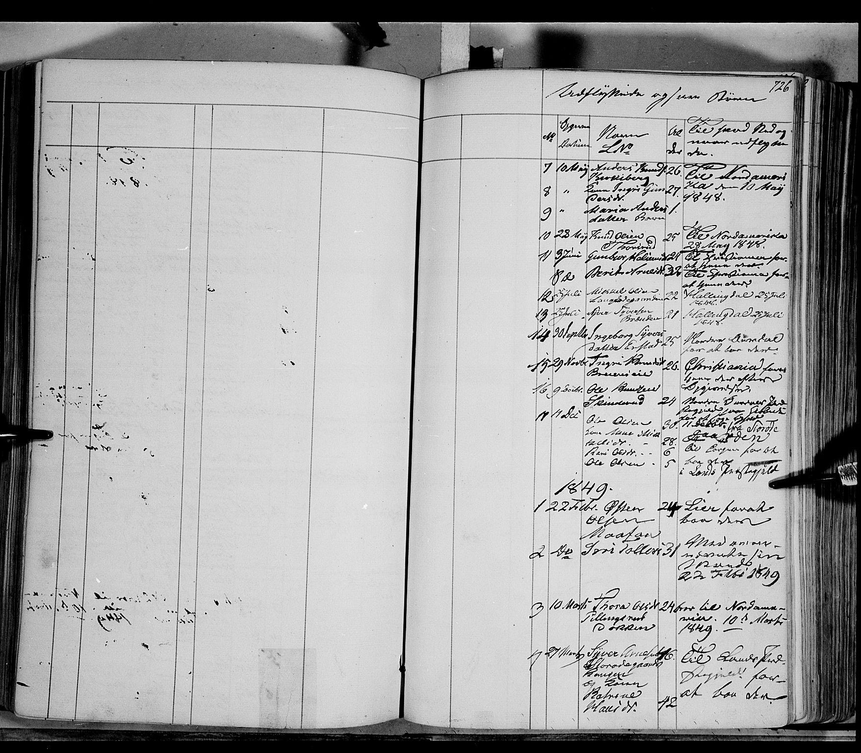 SAH, Sør-Aurdal prestekontor, Ministerialbok nr. 4, 1841-1849, s. 725-726