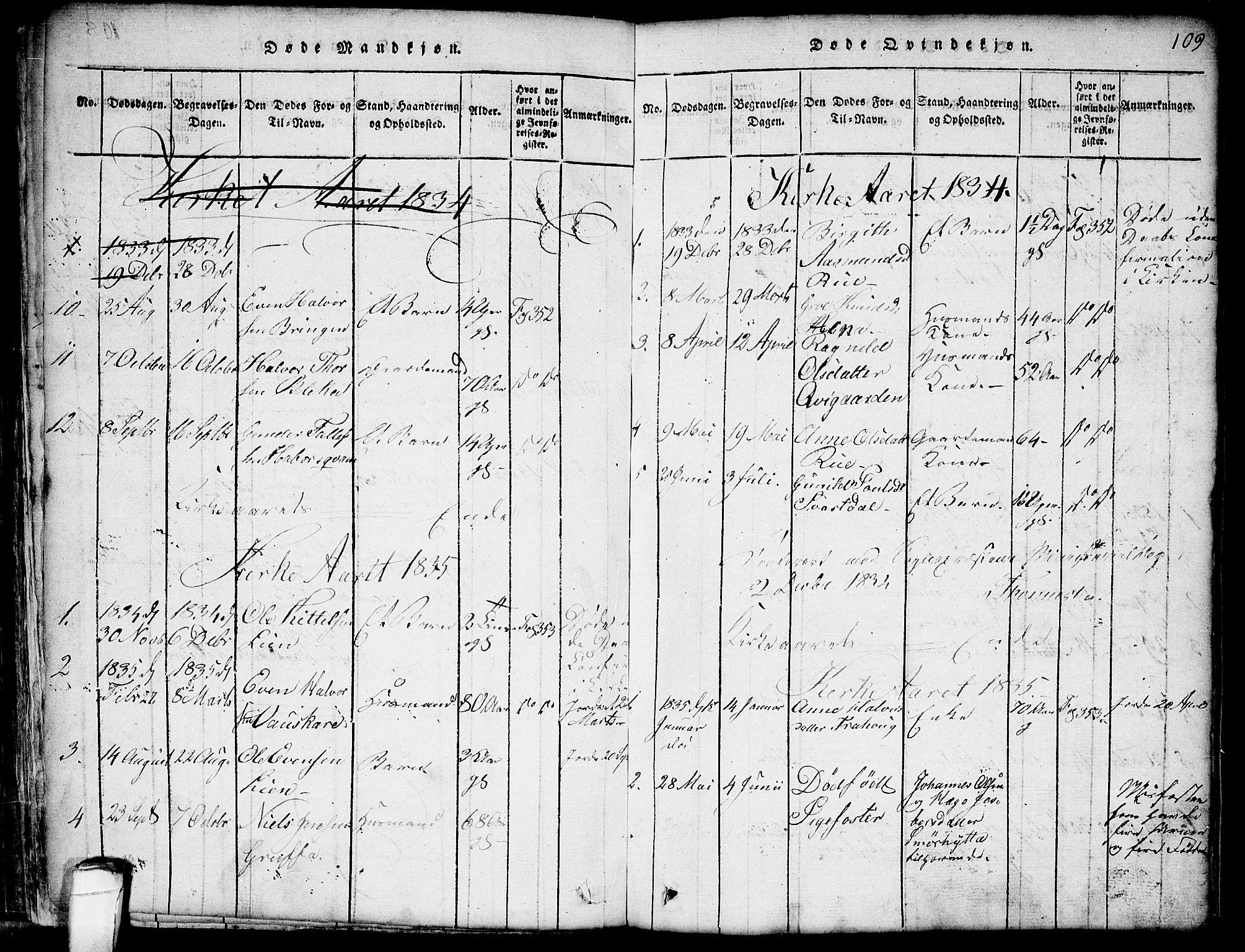 SAKO, Seljord kirkebøker, G/Gb/L0002: Klokkerbok nr. II 2, 1815-1854, s. 109