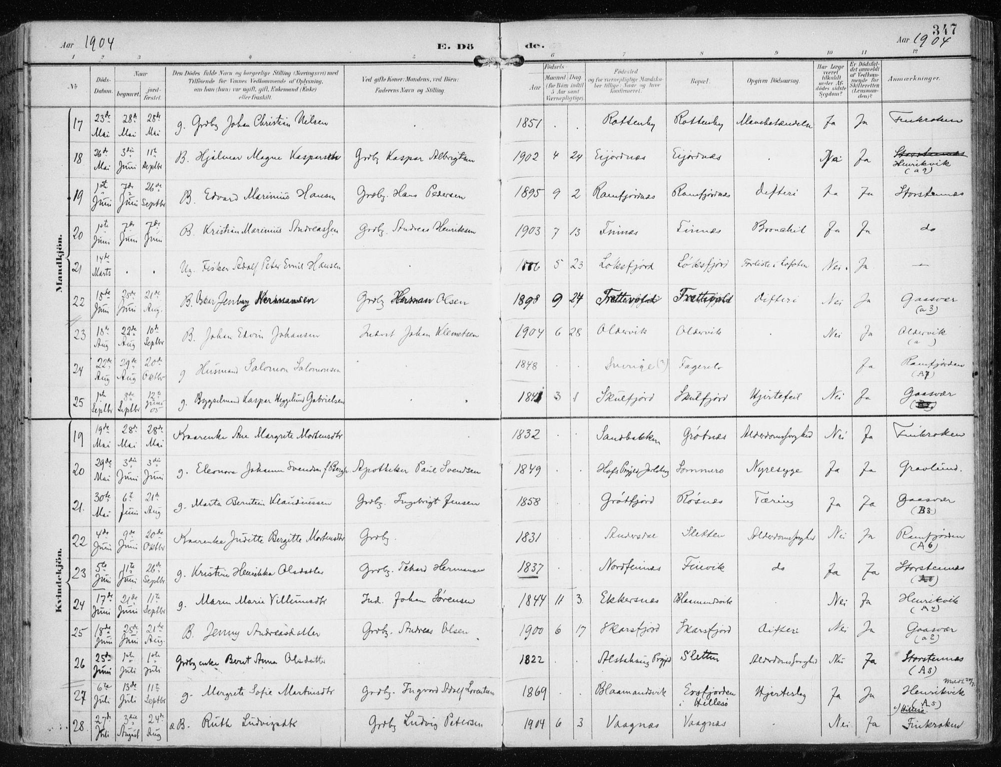 SATØ, Tromsøysund sokneprestkontor, G/Ga/L0006kirke: Ministerialbok nr. 6, 1897-1906, s. 347