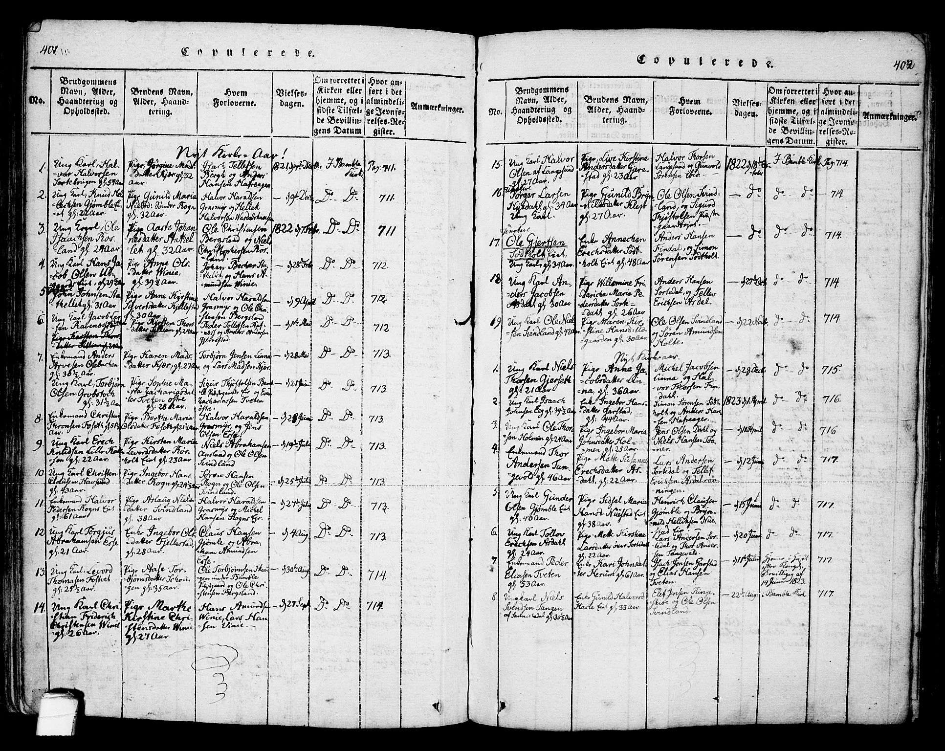 SAKO, Bamble kirkebøker, F/Fa/L0003: Ministerialbok nr. I 3 /1, 1814-1834, s. 401-402