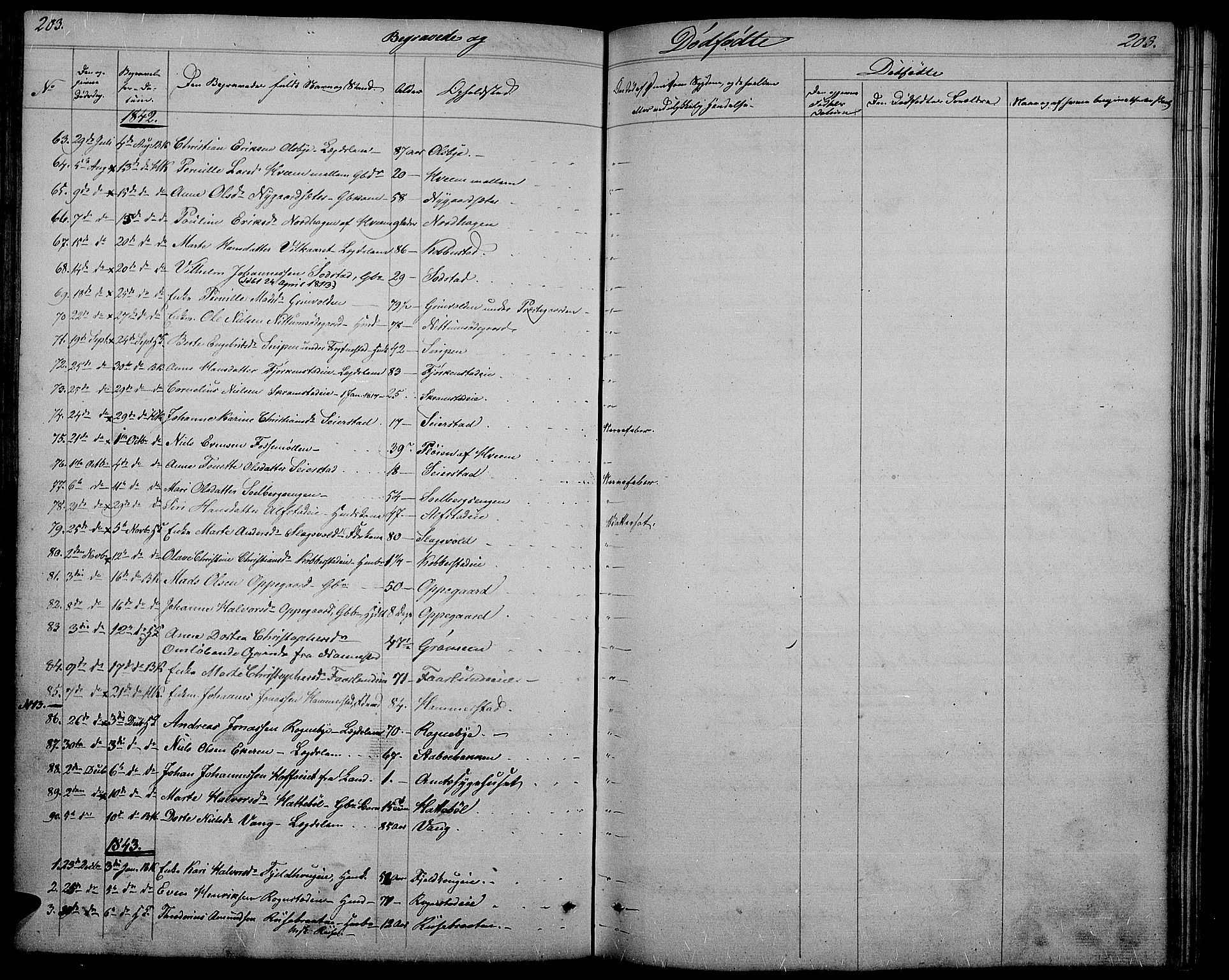 SAH, Østre Toten prestekontor, Klokkerbok nr. 2, 1840-1847, s. 203