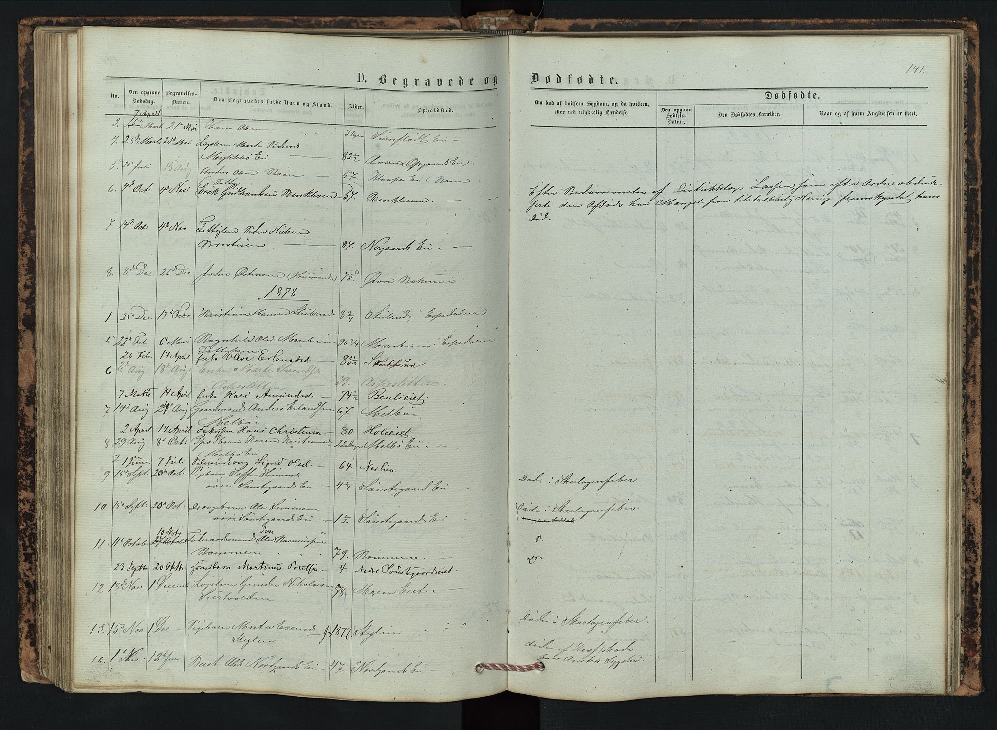 SAH, Vestre Gausdal prestekontor, Klokkerbok nr. 2, 1874-1897, s. 141