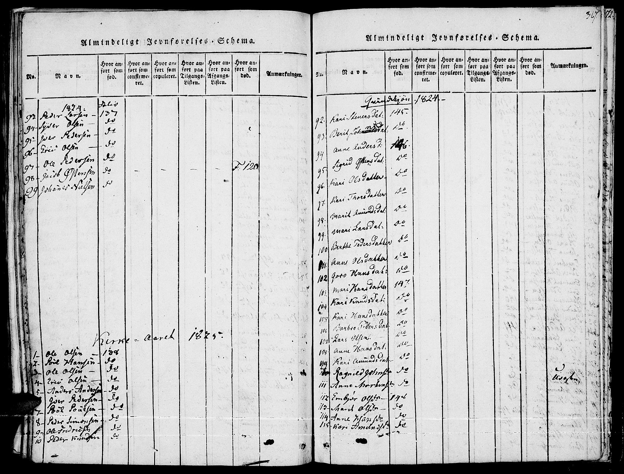 SAH, Fron prestekontor, H/Ha/Haa/L0002: Ministerialbok nr. 2, 1816-1827, s. 367