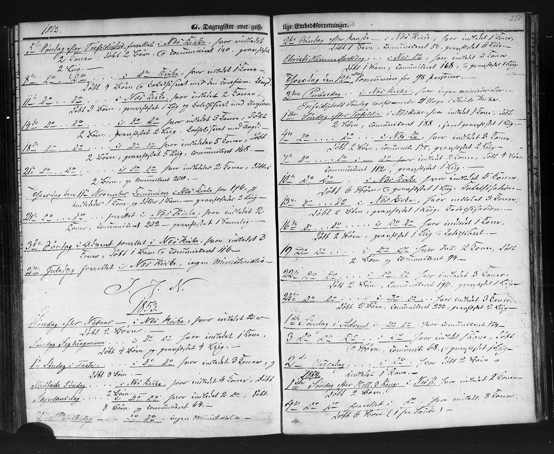 SAKO, Sauherad kirkebøker, F/Fb/L0001: Ministerialbok nr. II 1, 1851-1877, s. 250