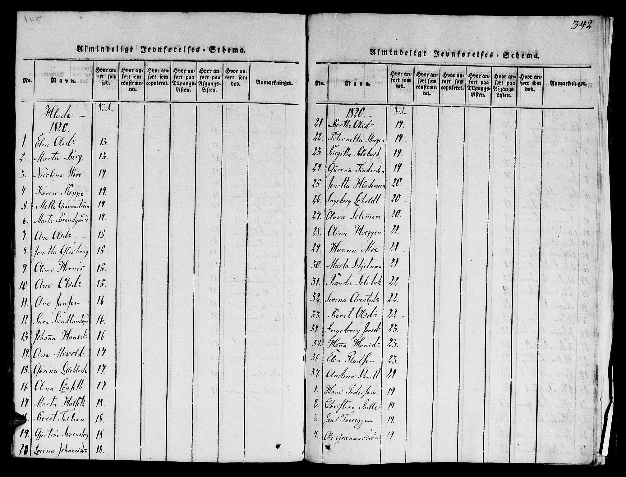 SAT, Ministerialprotokoller, klokkerbøker og fødselsregistre - Sør-Trøndelag, 606/L0283: Ministerialbok nr. 606A03 /1, 1818-1823, s. 342