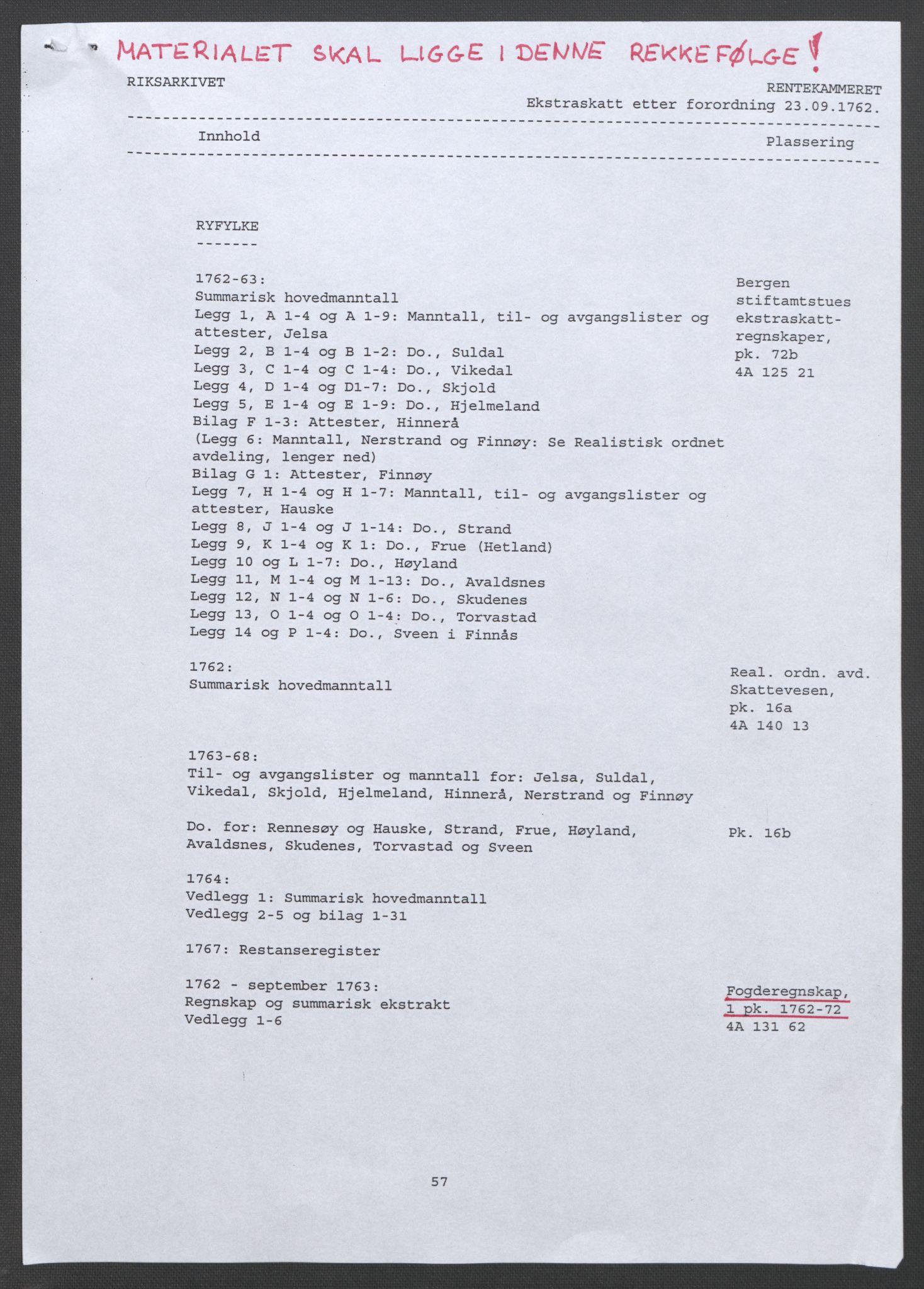 RA, Rentekammeret inntil 1814, Reviderte regnskaper, Fogderegnskap, R47/L2972: Ekstraskatten Ryfylke, 1762-1780, s. 2