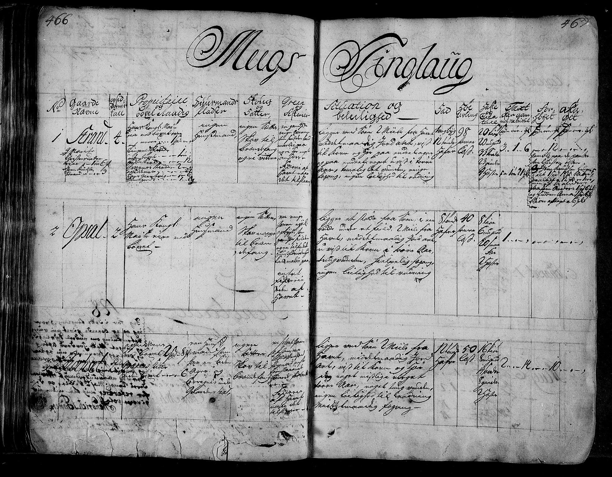 RA, Rentekammeret inntil 1814, Realistisk ordnet avdeling, N/Nb/Nbf/L0154: Nordmøre eksaminasjonsprotokoll, 1721-1723, s. 466-467