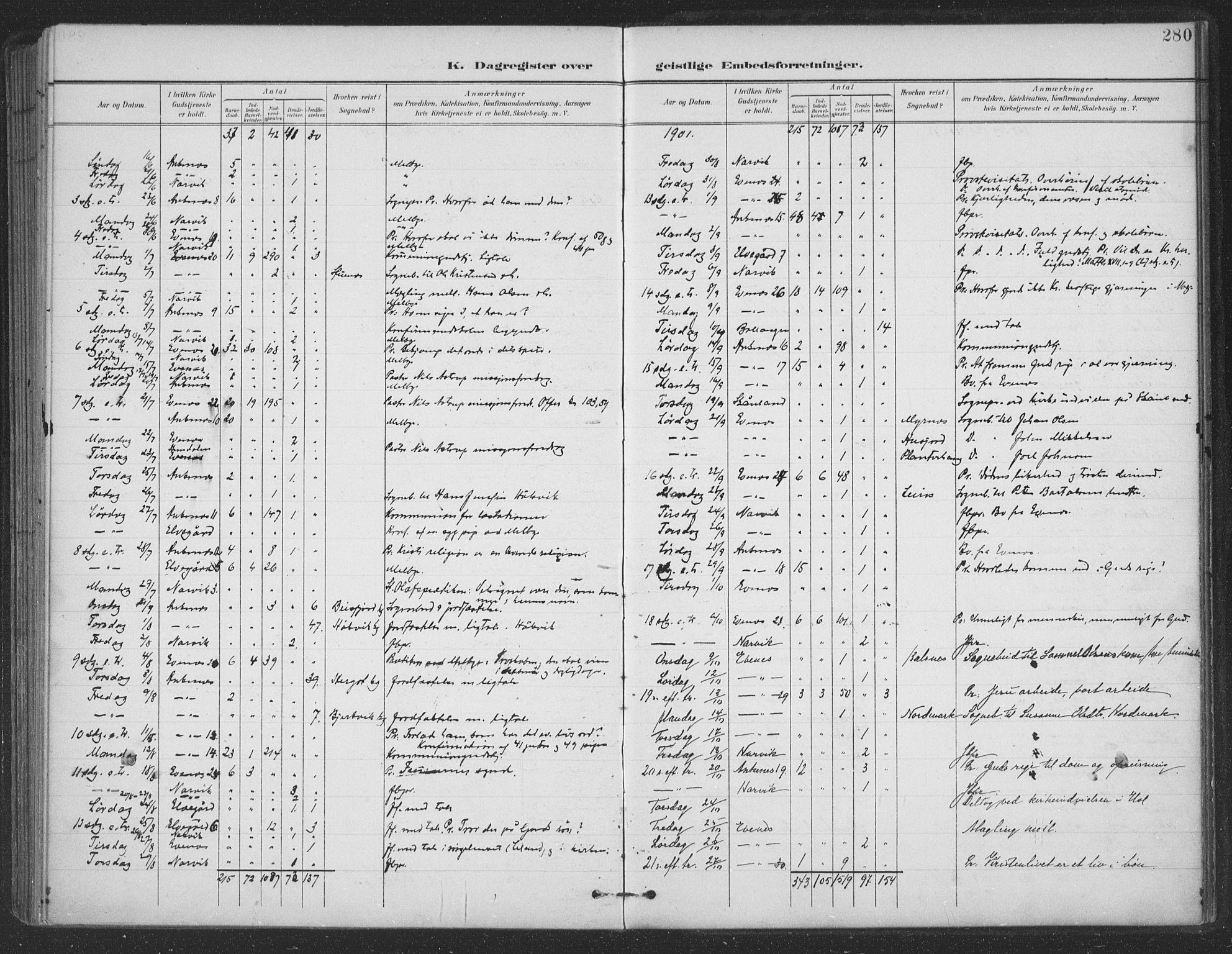 SAT, Ministerialprotokoller, klokkerbøker og fødselsregistre - Nordland, 863/L0899: Ministerialbok nr. 863A11, 1897-1906, s. 280