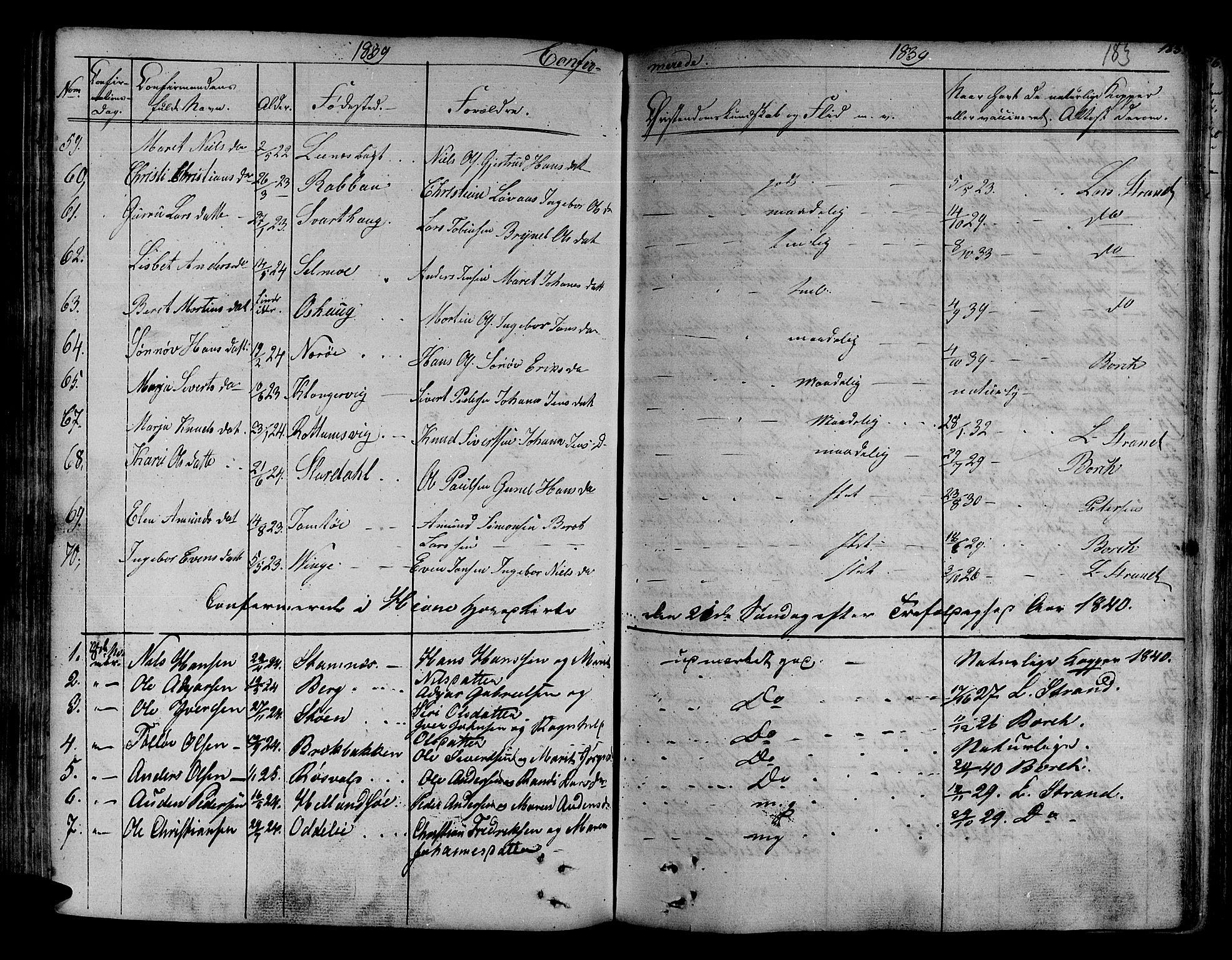 SAT, Ministerialprotokoller, klokkerbøker og fødselsregistre - Sør-Trøndelag, 630/L0492: Ministerialbok nr. 630A05, 1830-1840, s. 183