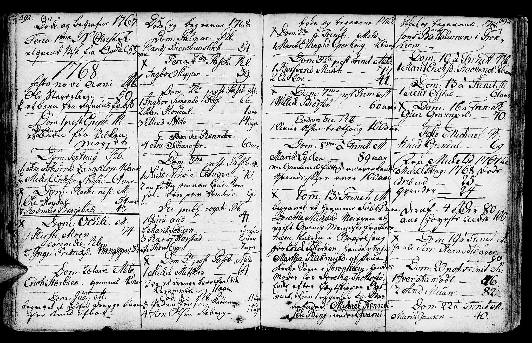 SAT, Ministerialprotokoller, klokkerbøker og fødselsregistre - Sør-Trøndelag, 672/L0851: Ministerialbok nr. 672A04, 1751-1775, s. 392-393