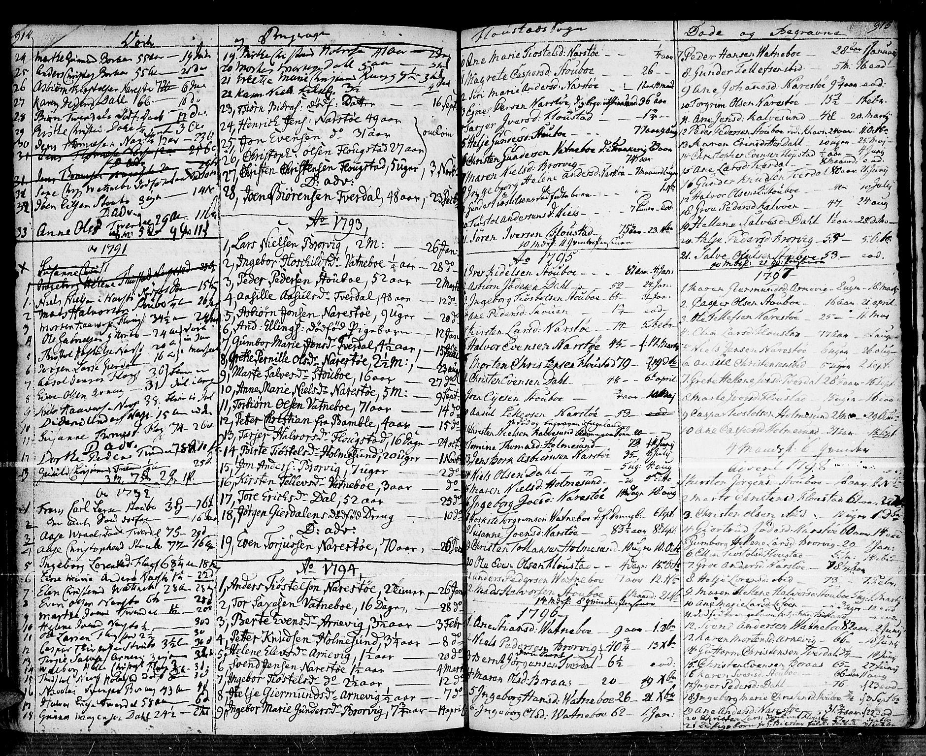 SAK, Dypvåg sokneprestkontor, F/Fa/Faa/L0001: Ministerialbok nr. A 1 /2, 1765-1798, s. 914-915