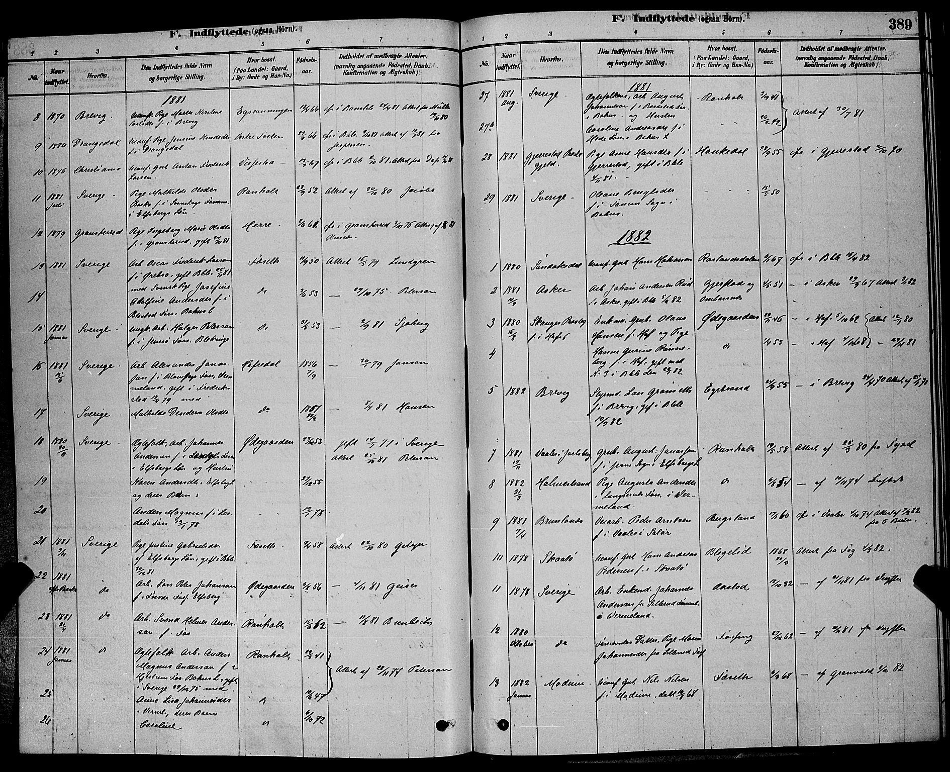 SAKO, Bamble kirkebøker, G/Ga/L0008: Klokkerbok nr. I 8, 1878-1888, s. 389