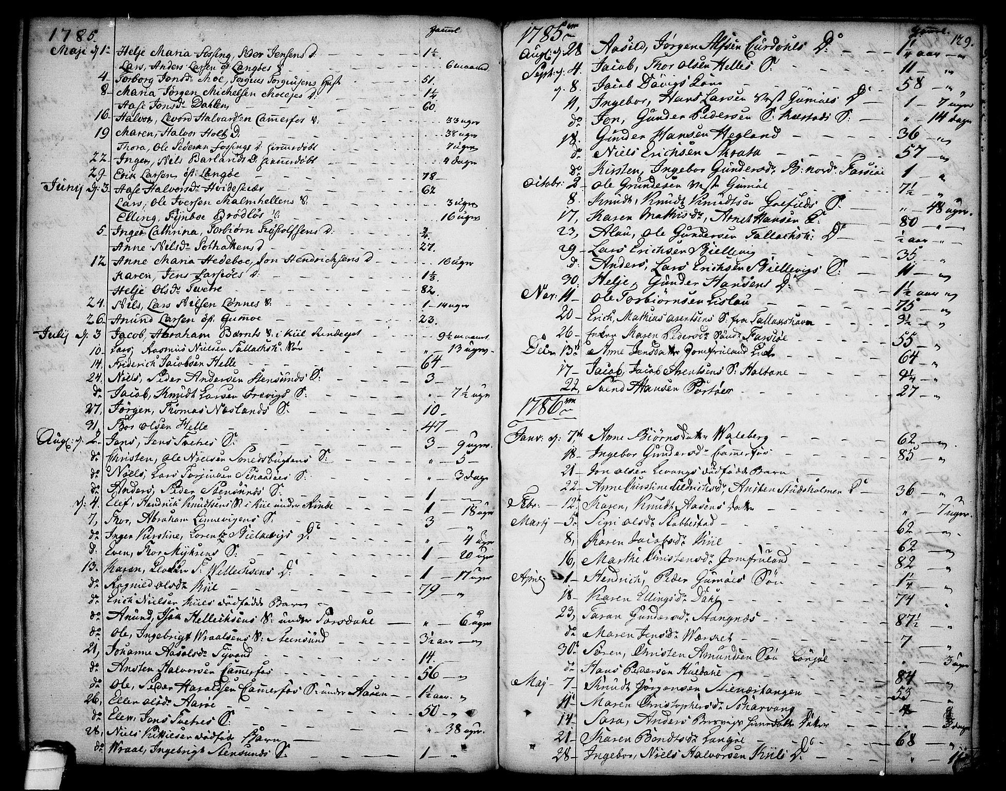 SAKO, Sannidal kirkebøker, F/Fa/L0002: Ministerialbok nr. 2, 1767-1802, s. 129