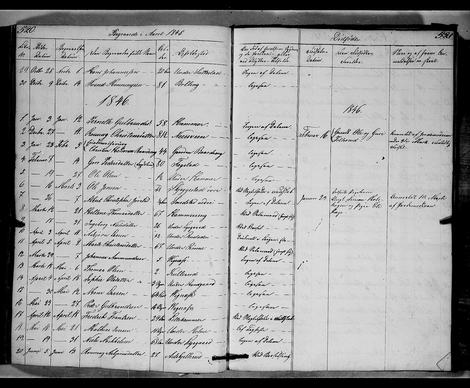 SAH, Fåberg prestekontor, Klokkerbok nr. 6, 1837-1855, s. 520-521