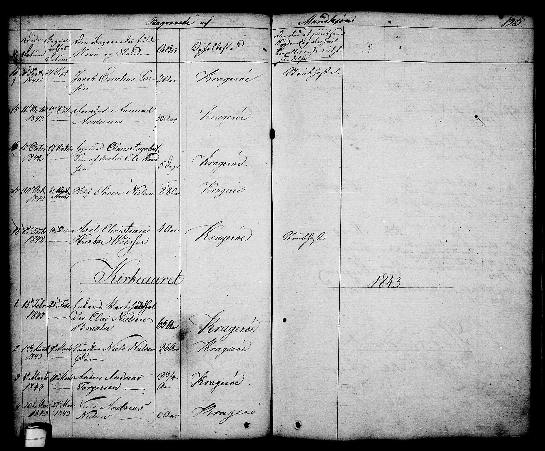 SAKO, Kragerø kirkebøker, G/Ga/L0003: Klokkerbok nr. 3, 1832-1852, s. 125