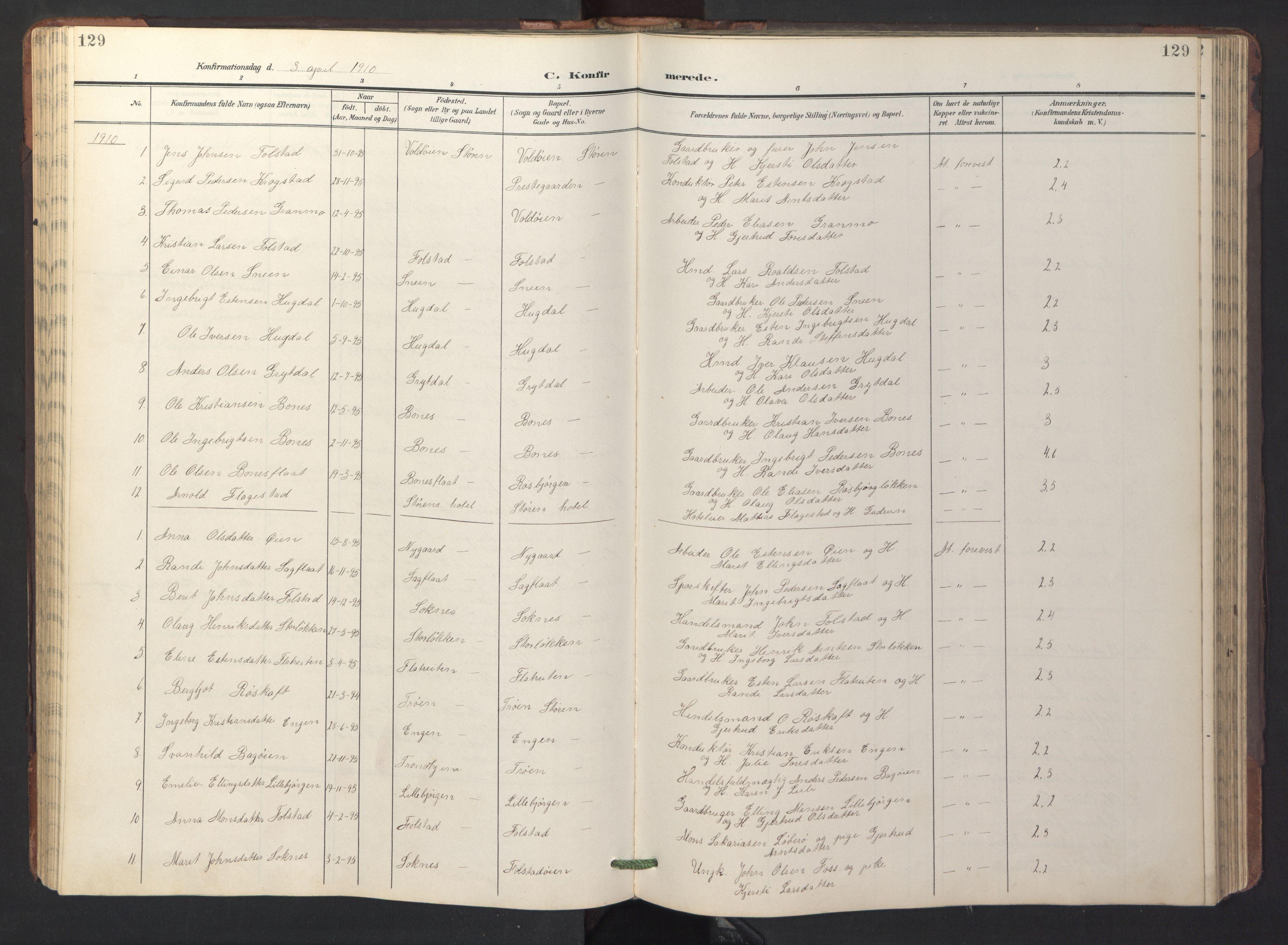 SAT, Ministerialprotokoller, klokkerbøker og fødselsregistre - Sør-Trøndelag, 687/L1019: Klokkerbok nr. 687C03, 1904-1931, s. 129