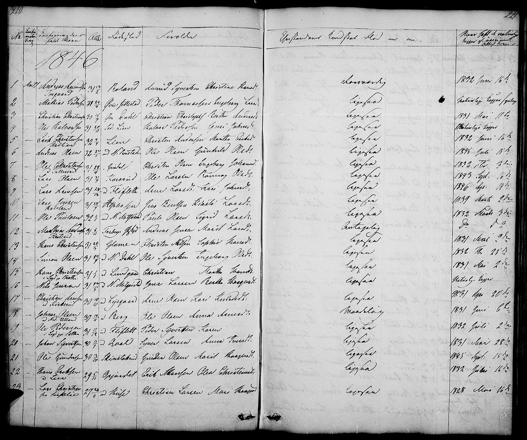 SAH, Fåberg prestekontor, Klokkerbok nr. 5, 1837-1864, s. 220-221