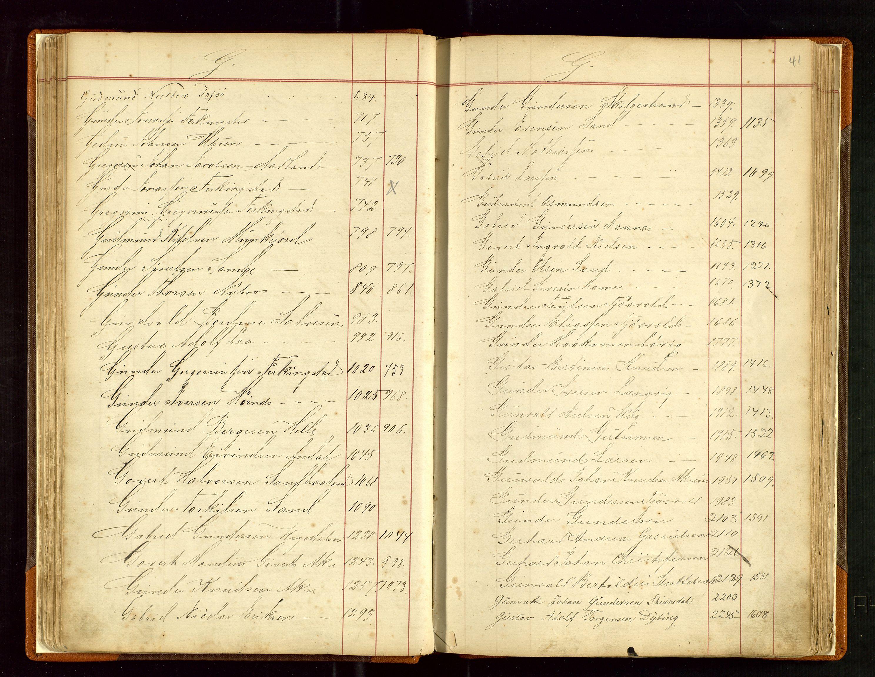 SAST, Haugesund sjømannskontor, F/Fb/Fba/L0003: Navneregister med henvisning til rullenummer (fornavn) Haugesund krets, 1860-1948, s. 41
