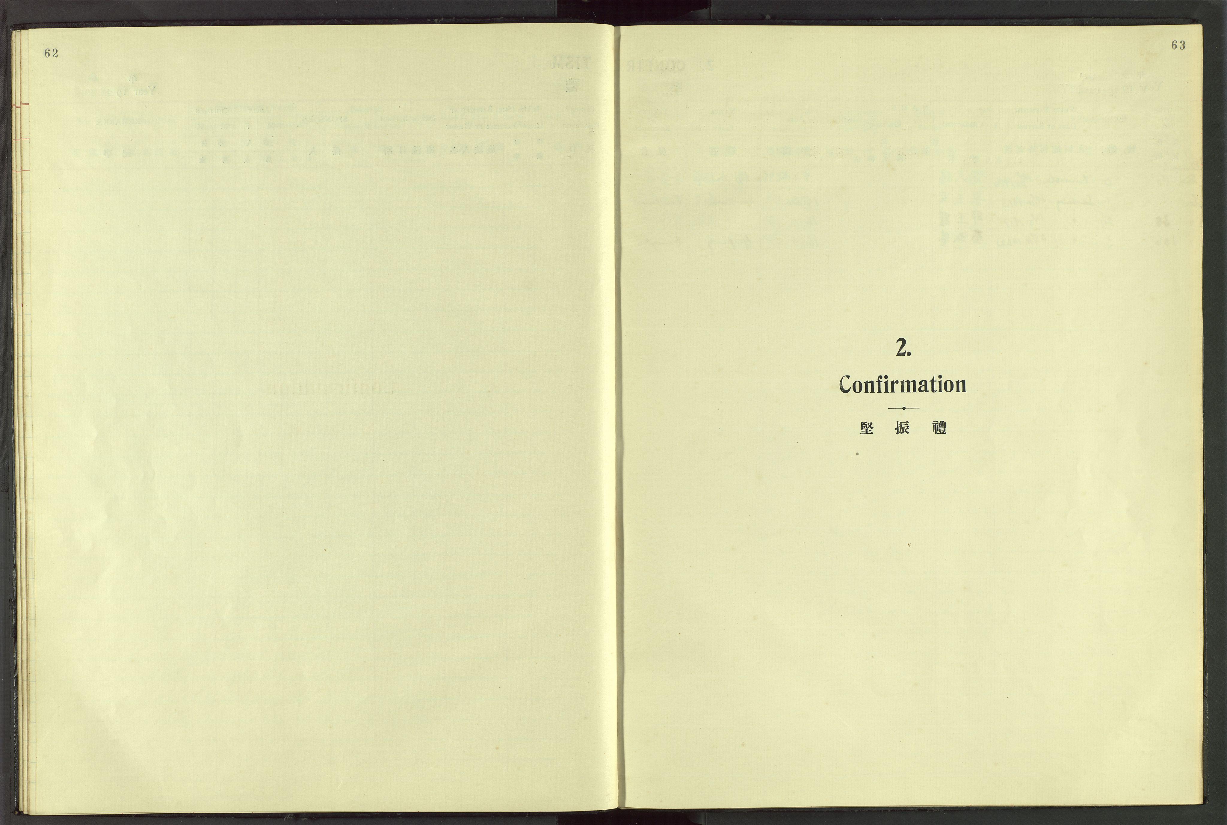 VID, Det Norske Misjonsselskap - utland - Kina (Hunan), Dm/L0053: Ministerialbok nr. 91, 1912-1948, s. 62-63