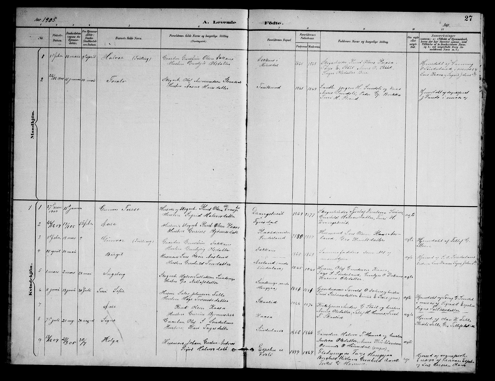SAKO, Nissedal kirkebøker, G/Gb/L0003: Klokkerbok nr. II 3, 1893-1928, s. 27