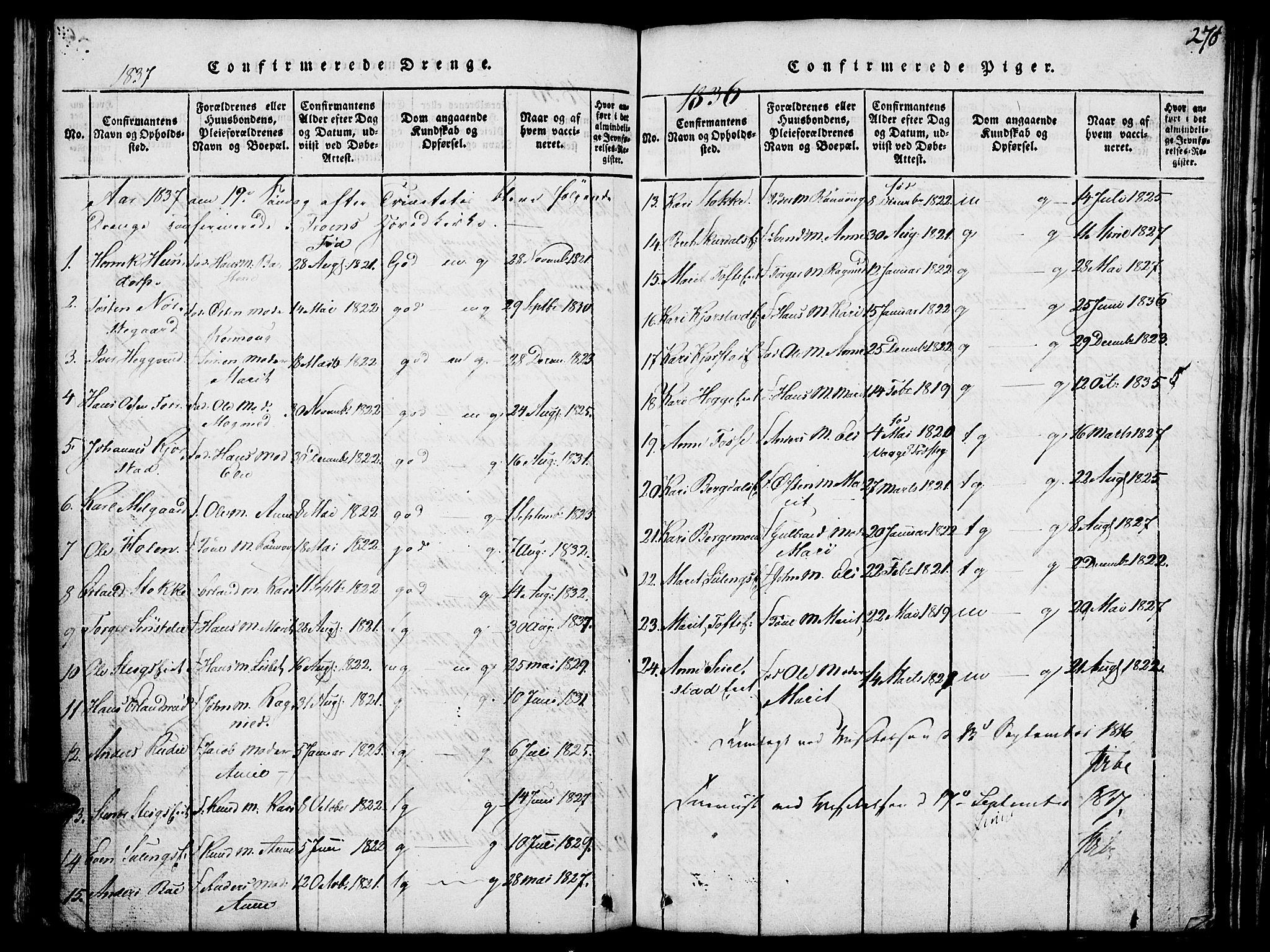 SAH, Fron prestekontor, H/Ha/Hab/L0001: Klokkerbok nr. 1, 1816-1843, s. 270