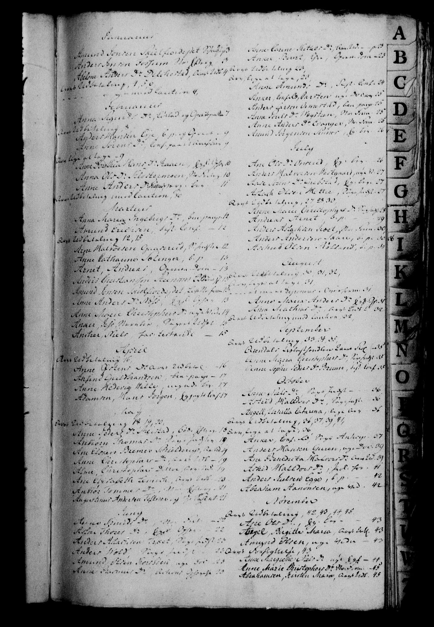 RA, Danske Kanselli 1800-1814, H/Hf/Hfb/Hfbc/L0002: Underskrivelsesbok m. register, 1801