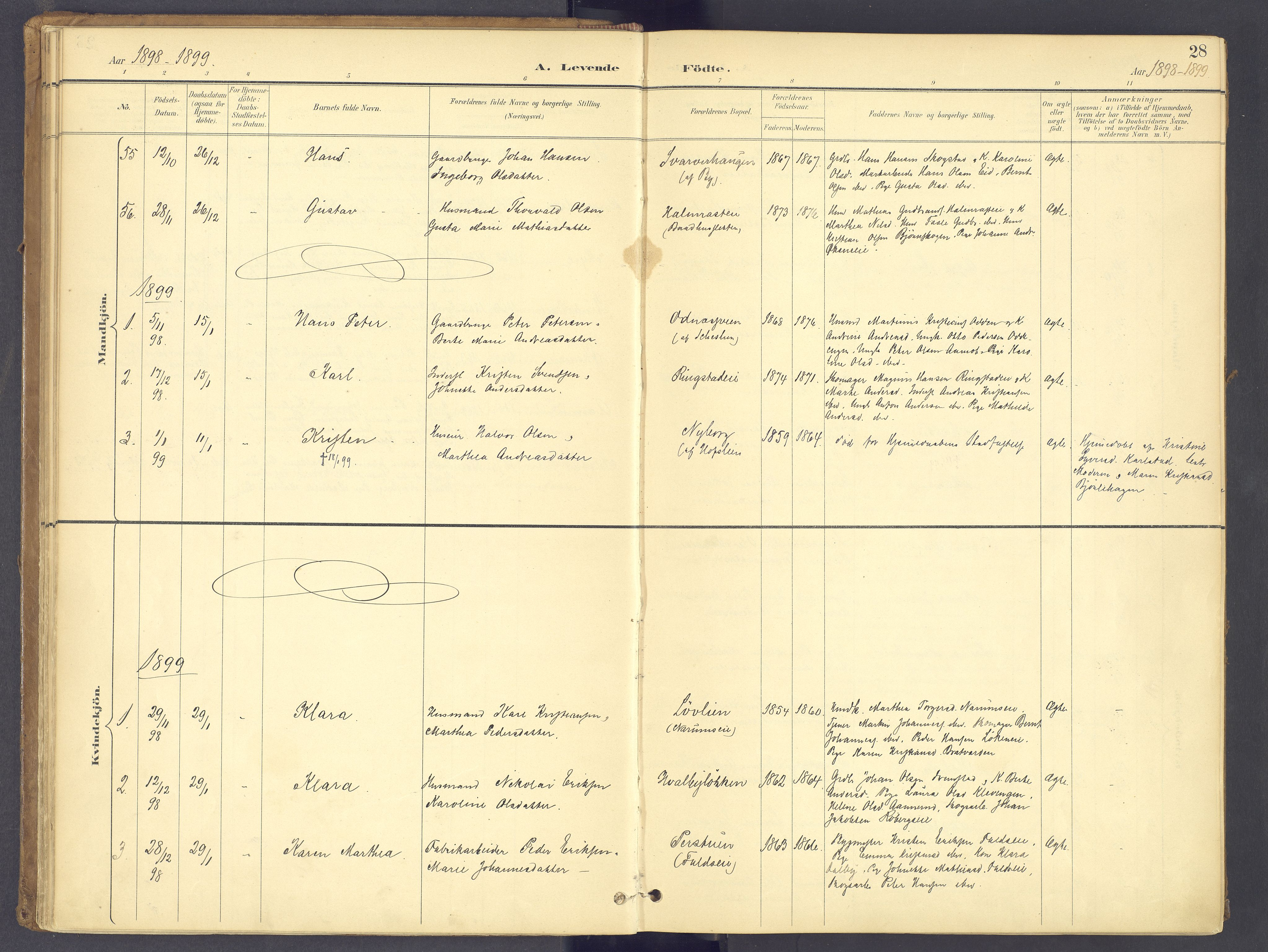 SAH, Søndre Land prestekontor, K/L0006: Ministerialbok nr. 6, 1895-1904, s. 28
